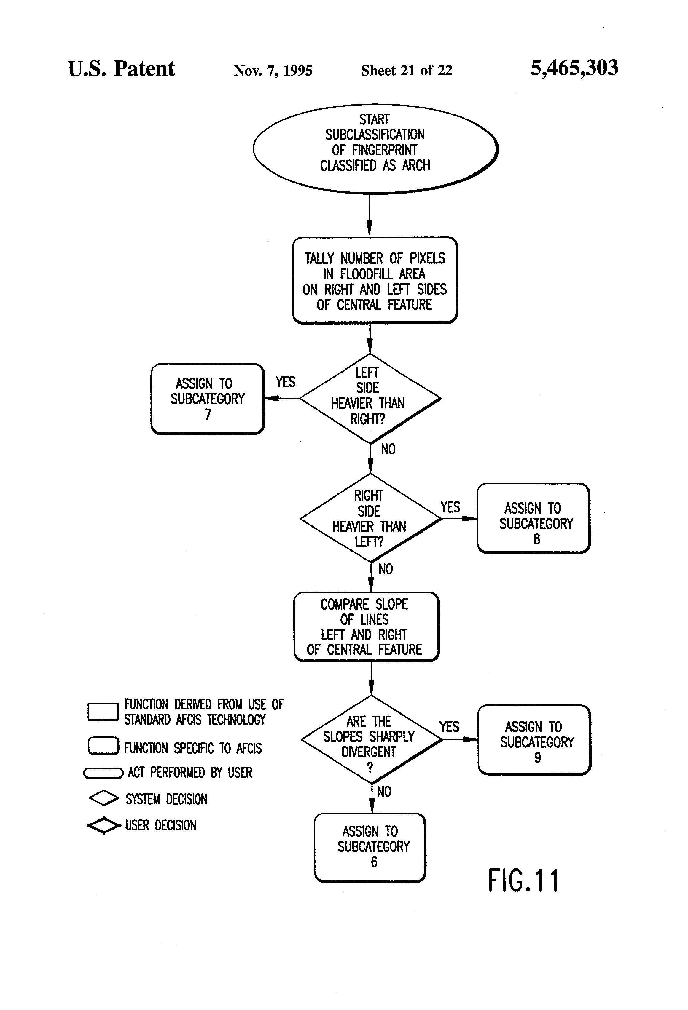Us trademark class system