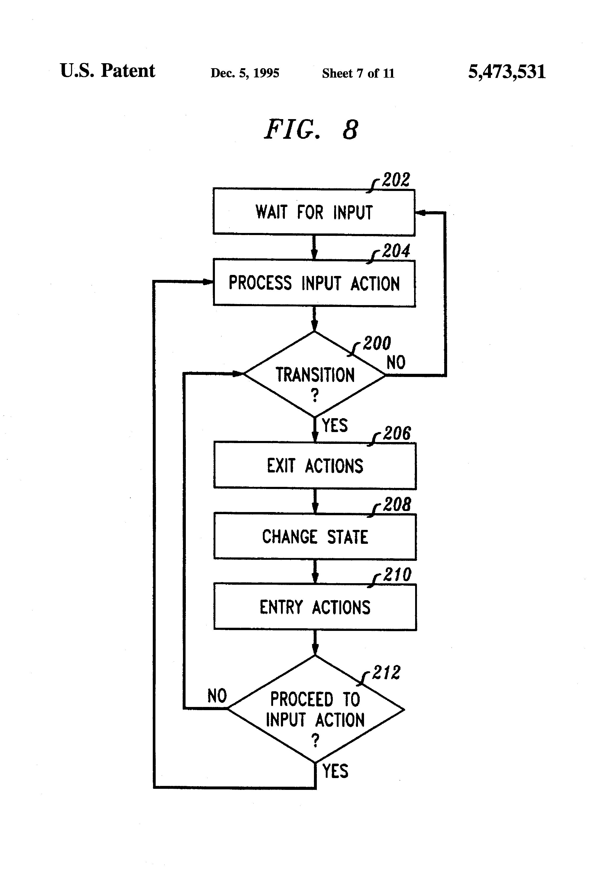 Us5473531 Finite State Machine With Minimized The Fsm Index Diagram Example Patent Drawing