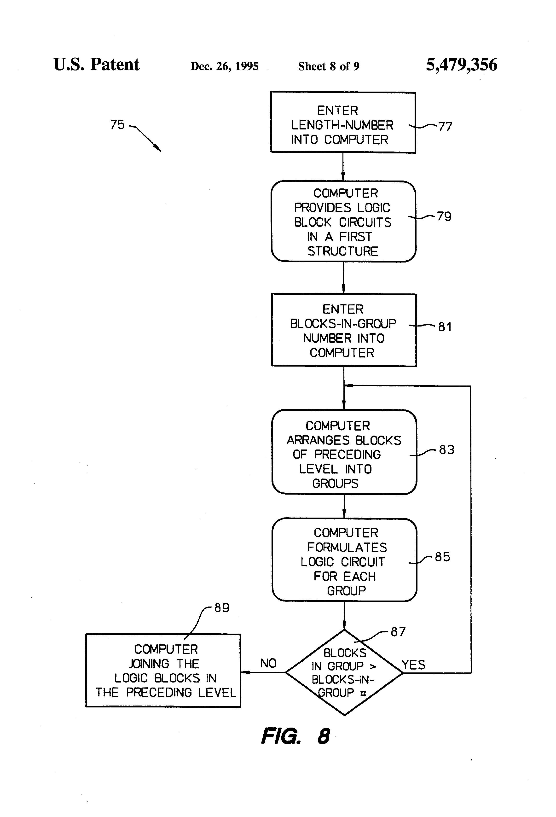 Us5479356 Computer Aided Method Of Designing A 8 Bit Adder Logic Diagram Patent Drawing
