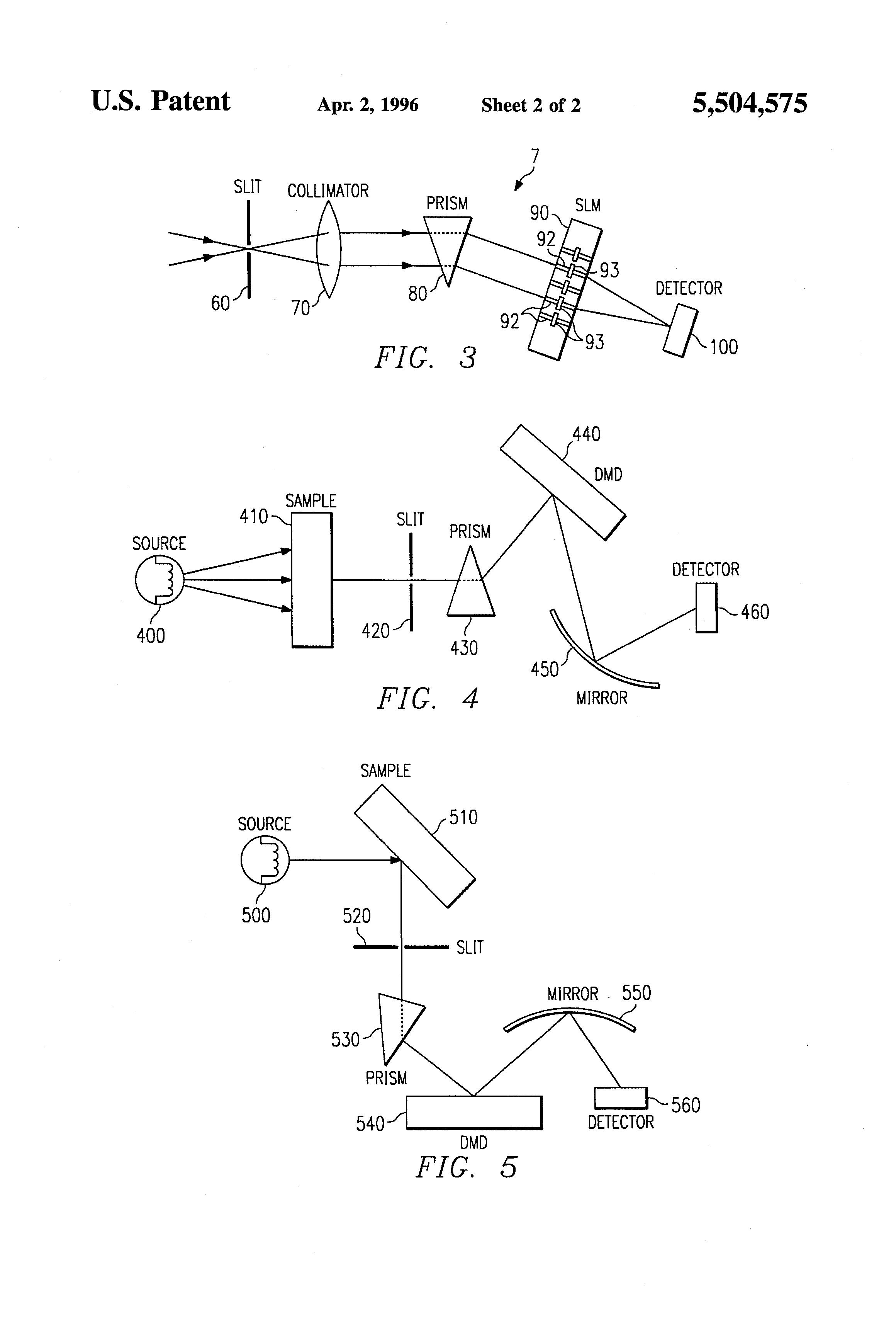 Patent us5504575 slm spectrometer google patents patent drawing hexwebz Choice Image