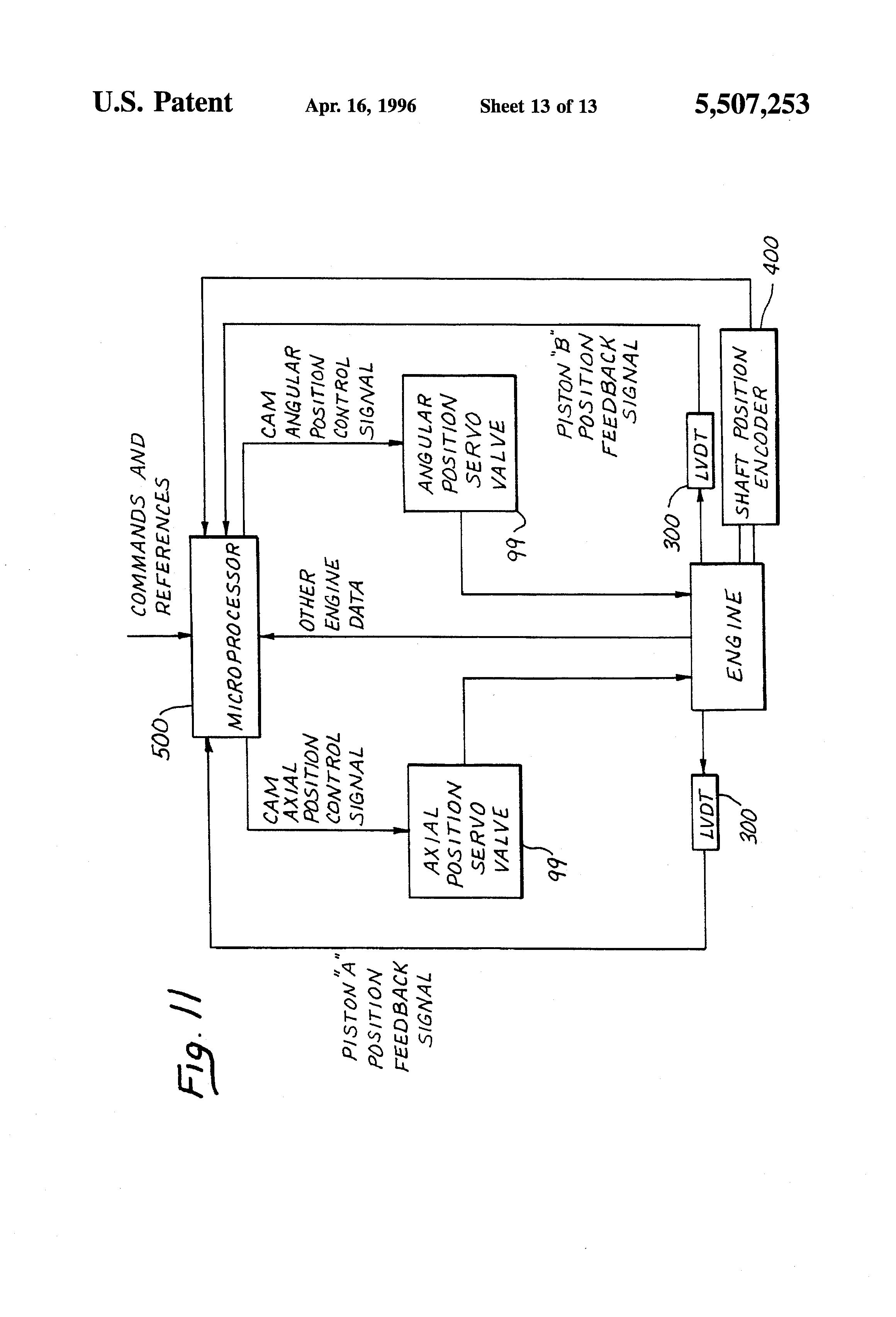 patent us5507253