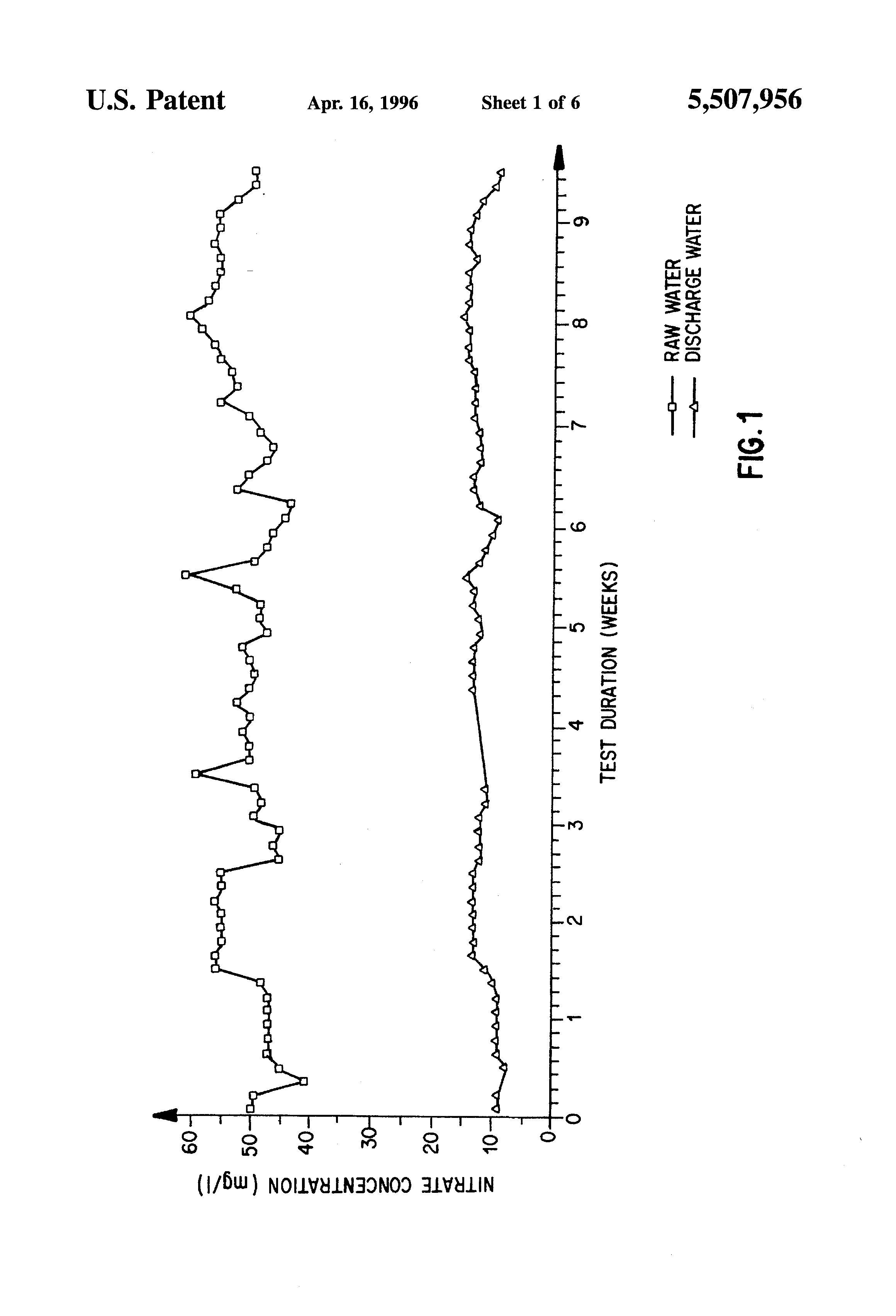Novel Porous Rhodium Catalysts