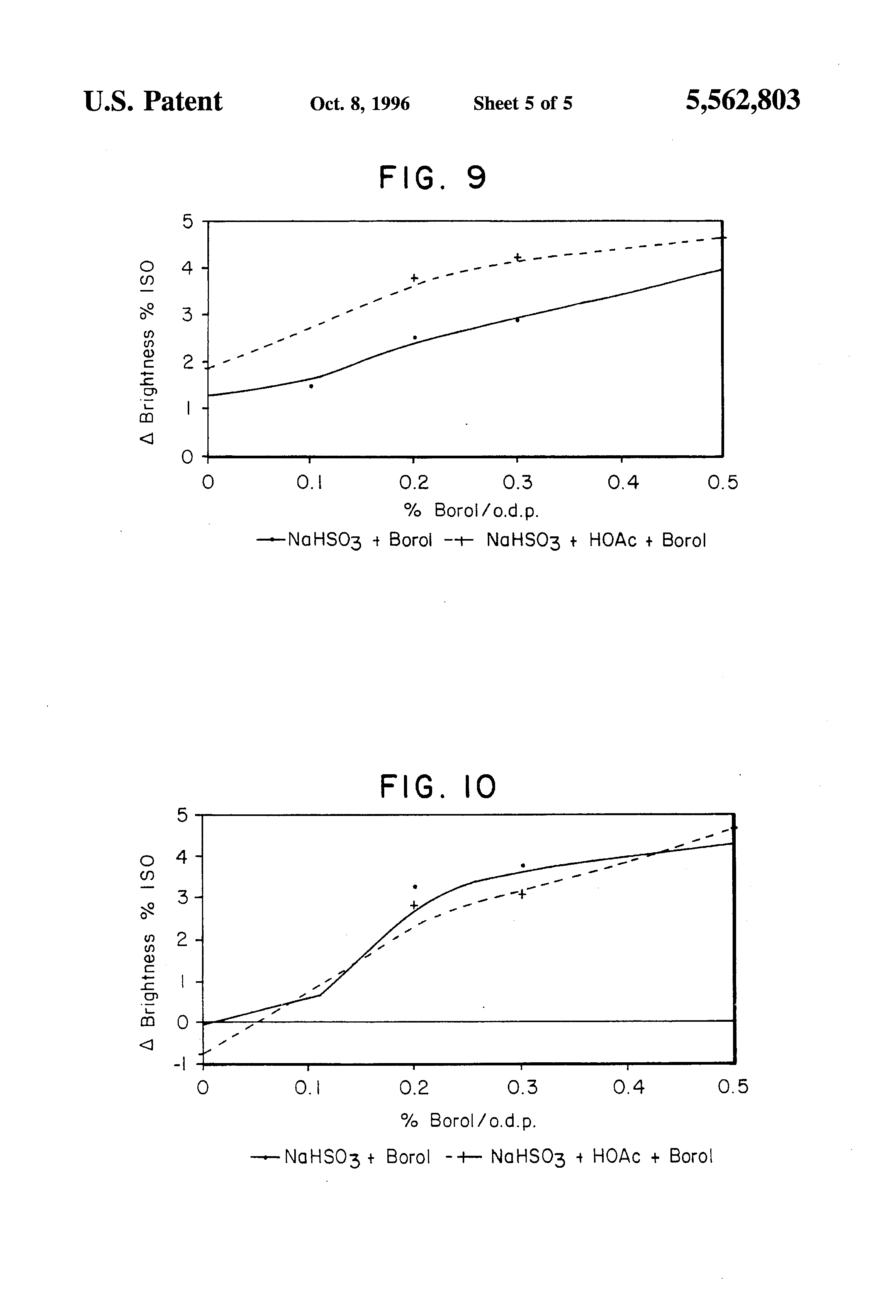 Patent us5562803 sequential bleaching of de inked paper for Bisulfite de sodium piscine