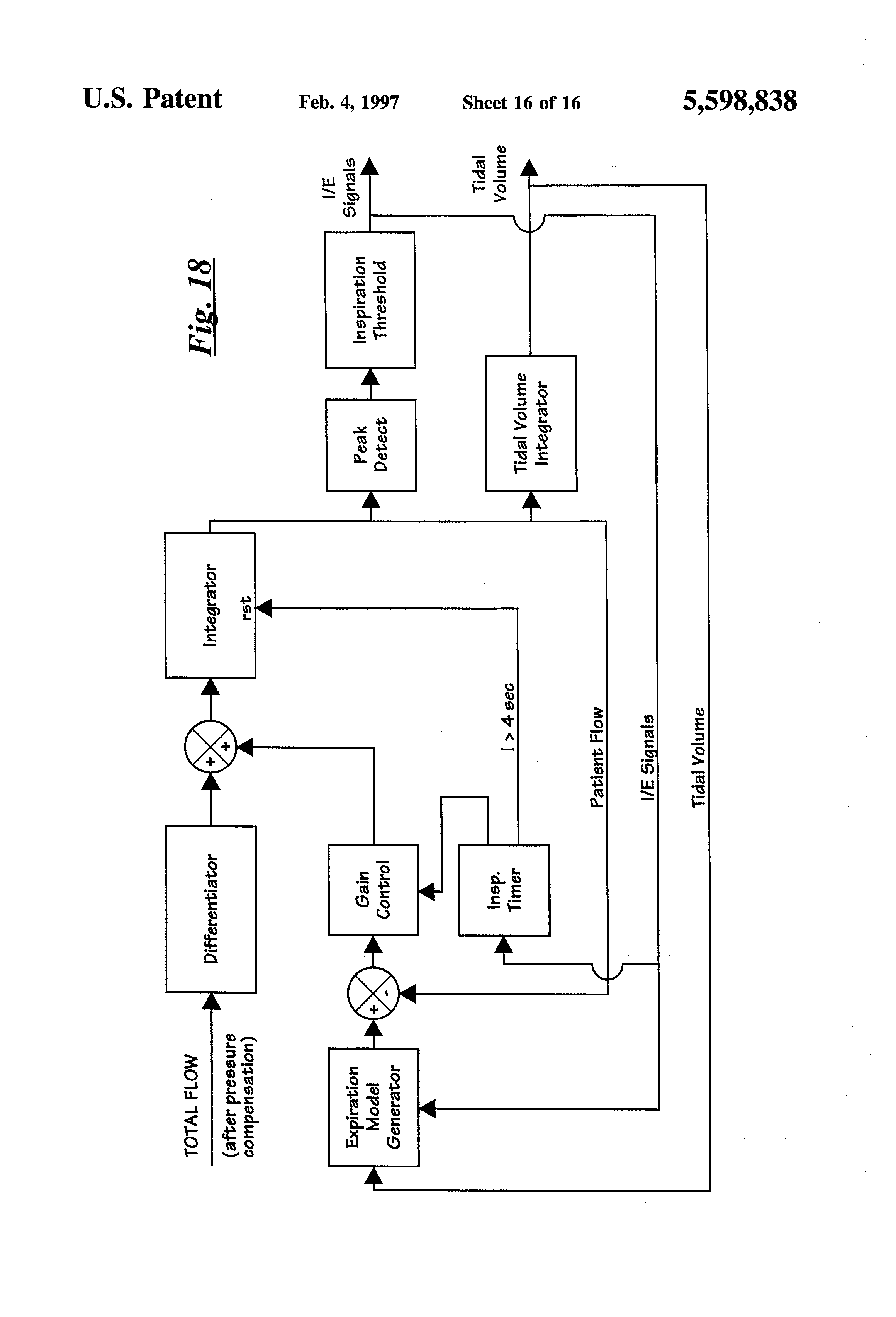 Patent Us5598838 Pressure Support Ventilatory Assist System Differentiator Circuit Besides Integrator Lifier Likewise Low Drawing