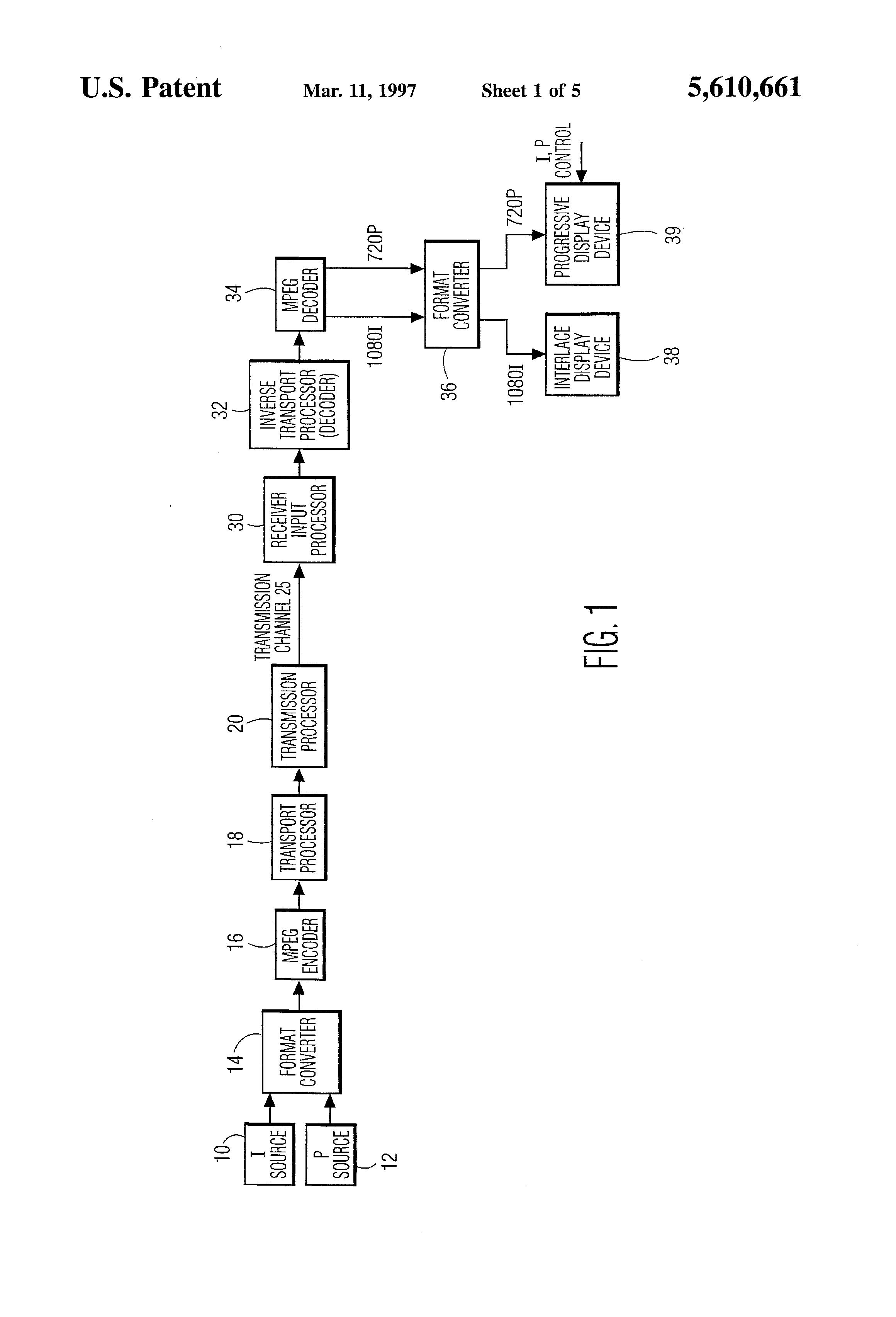 Patente Us5610661 Automatic Image Scanning Format Converter With Figure 1 Block Diagram Of The Mpeg Multiplexer Patent Drawing