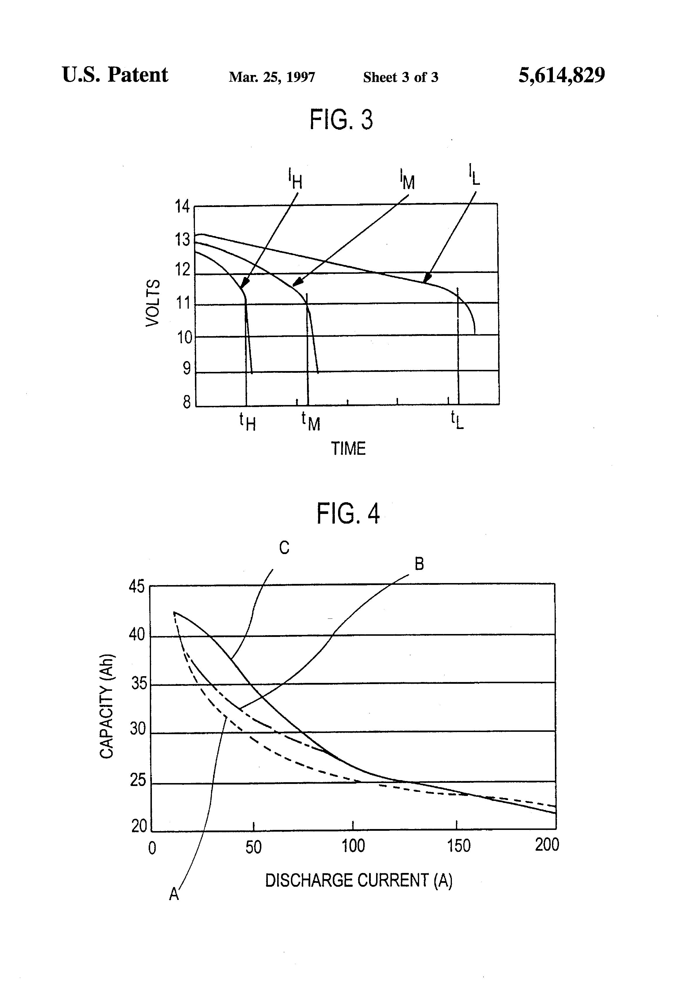 patent us5614829 - state-of-charge measuring method using multilevel peukert u0026 39 s equation
