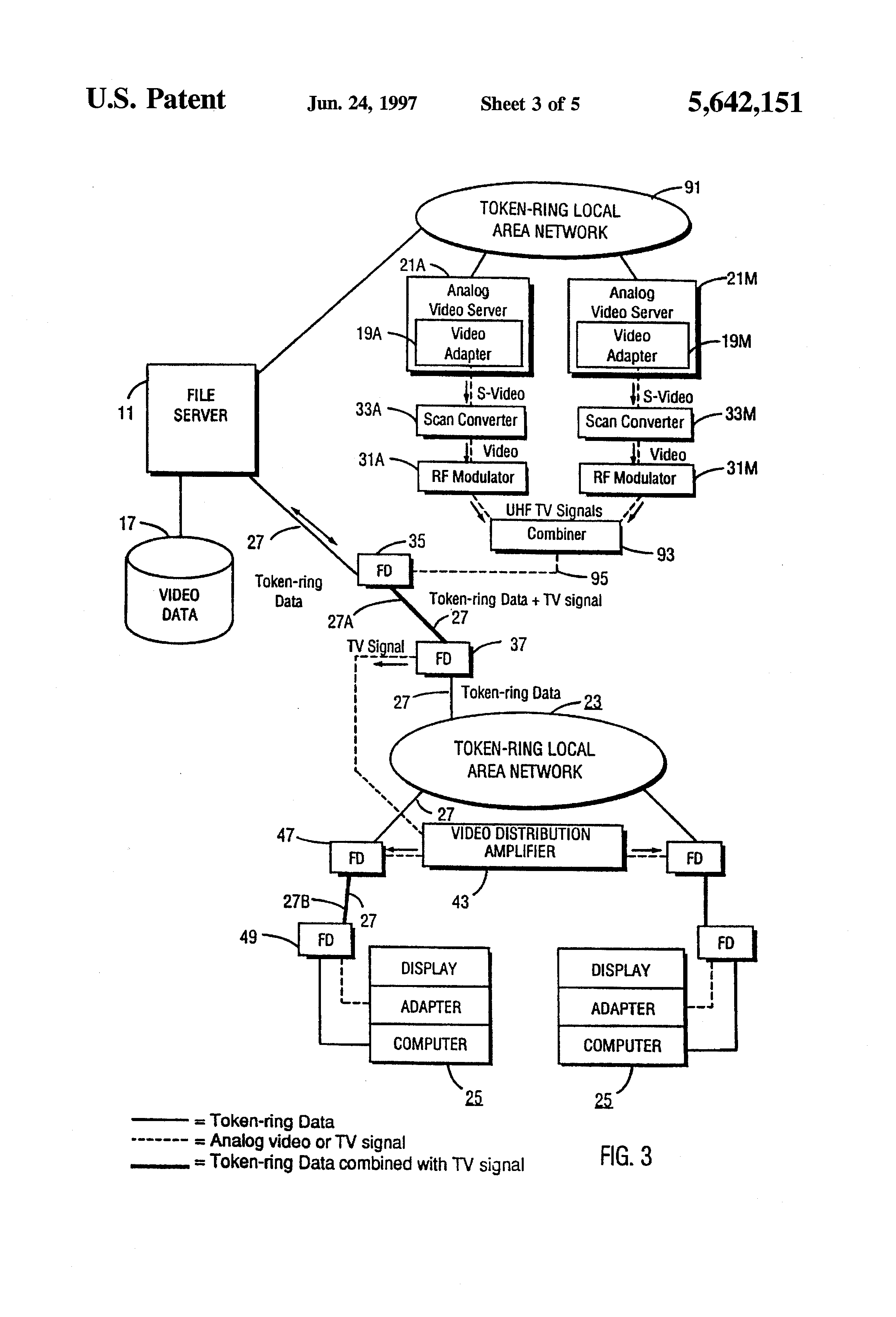 Patent Us5642151 Distribution Of Television Signals To Block Diagram An Analogue Uhf Tv Receiver Drawing