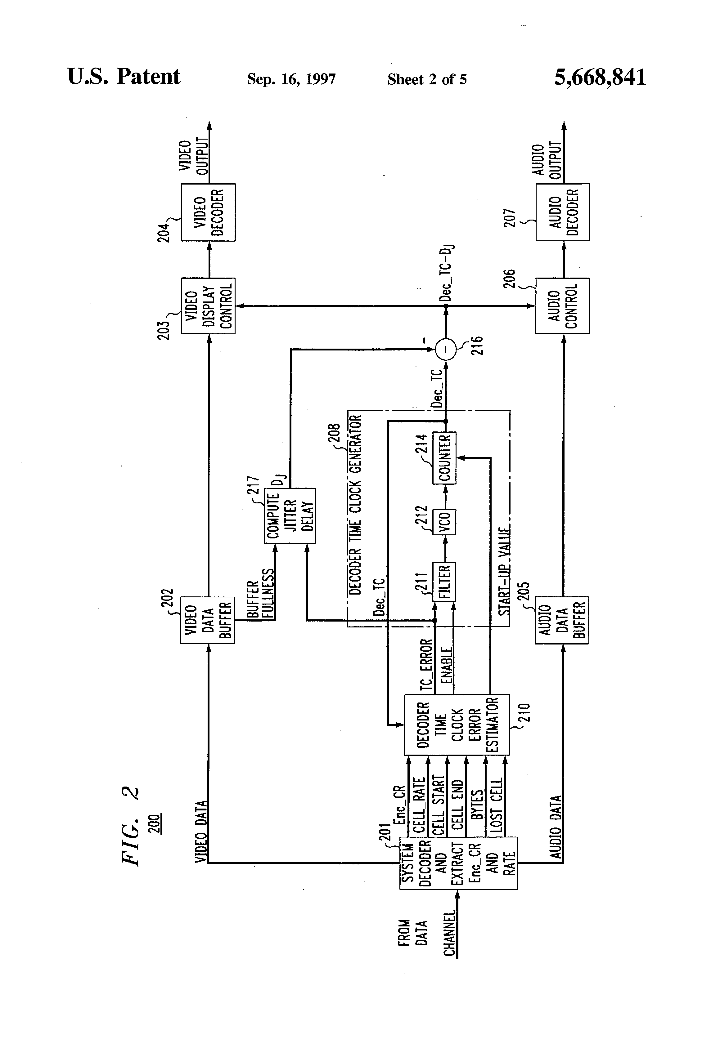 Patent Us5668841 Timing Recovery For Variable Bit Rate Video On Remoteencoder Transmitter Circuit Drawing