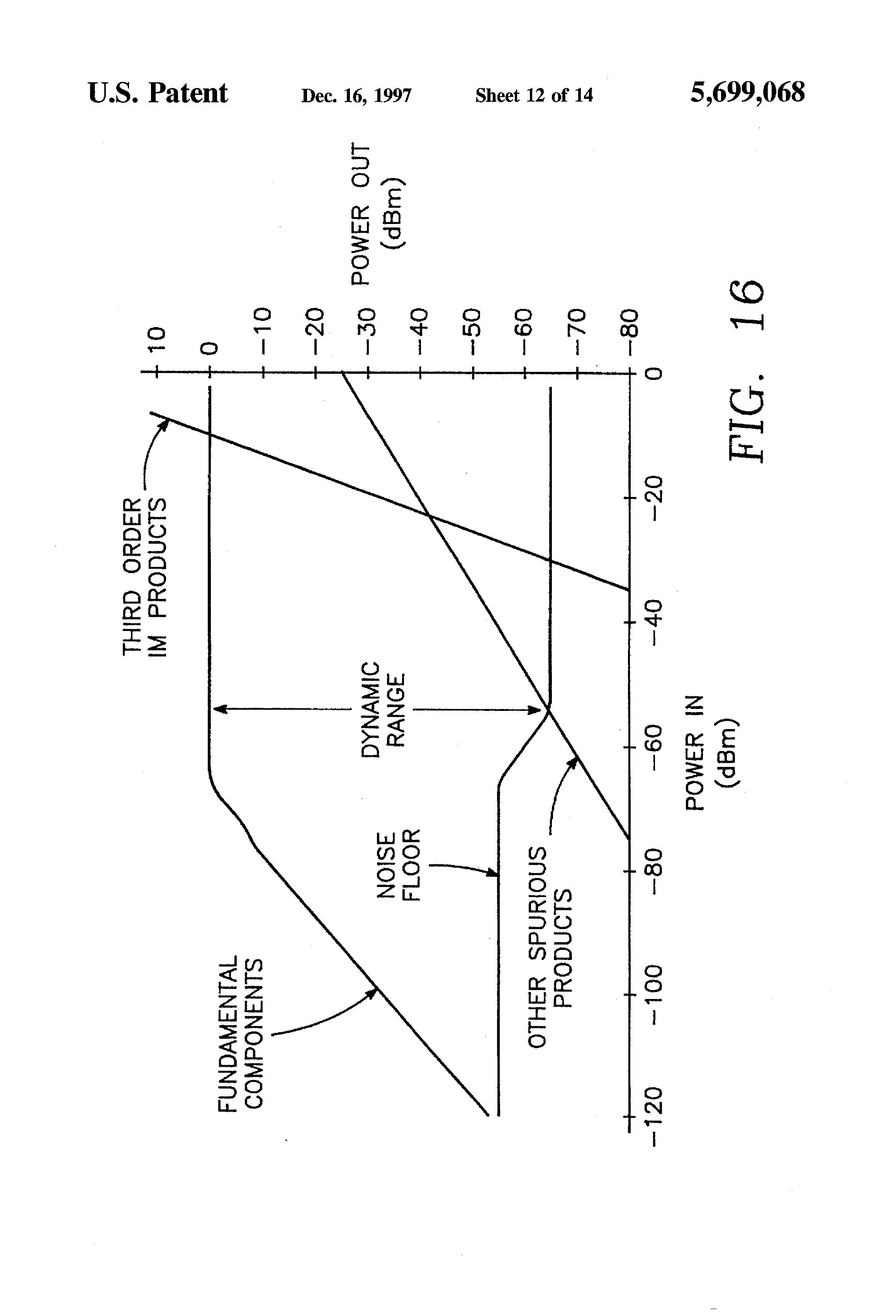 patent us5699068 - doppler video signal conditioning circuit