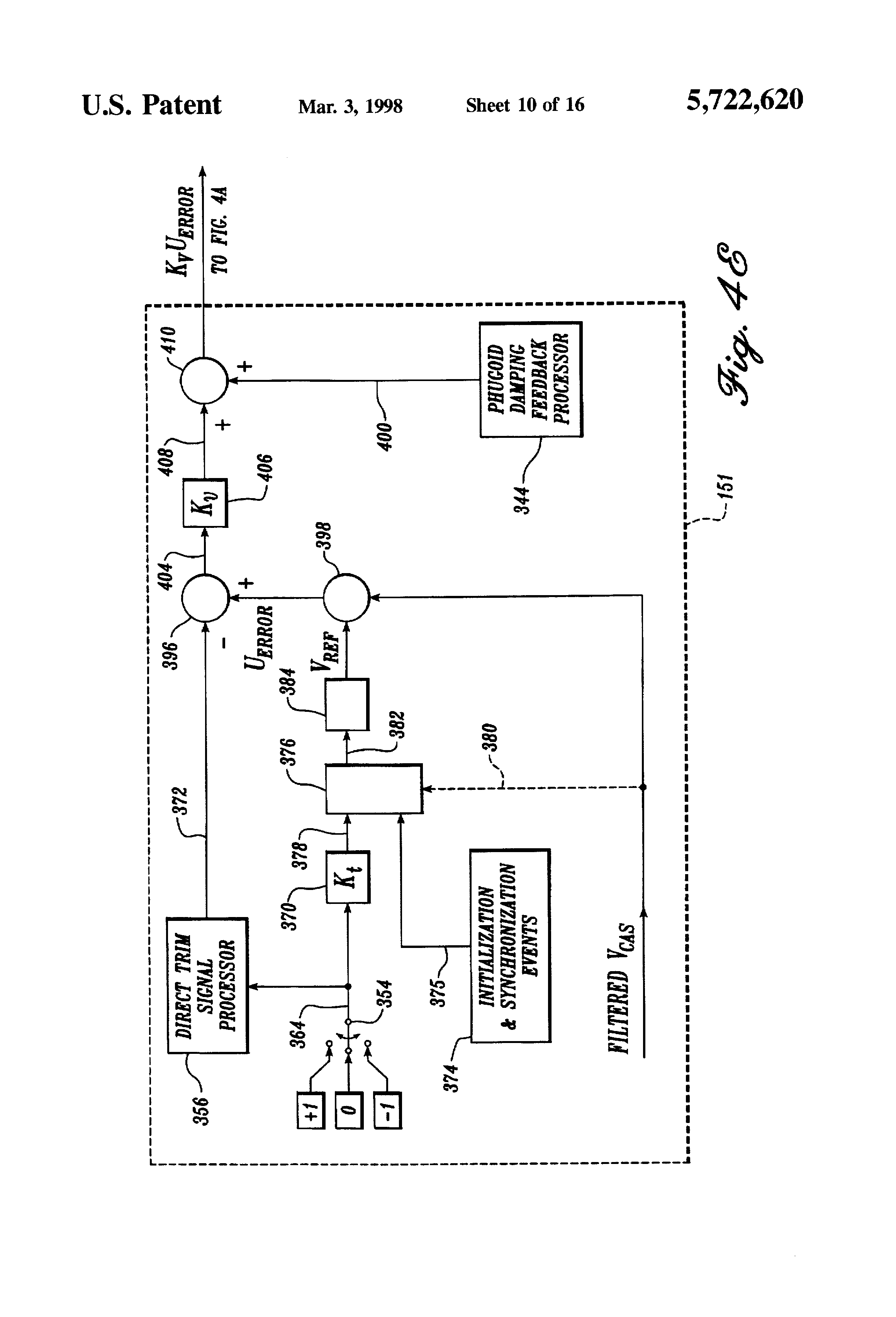 Patent Us5722620 Aircraft Pitch Axis Stability And Command Wiring Diagram Symbols Embraer Drawing