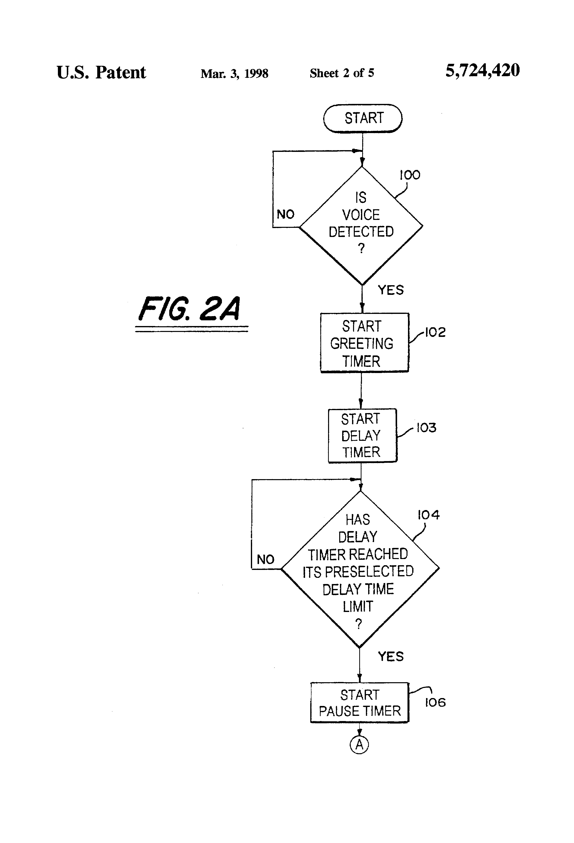 Patent Us5724420 Automatic Call Distribution With Answer Machine