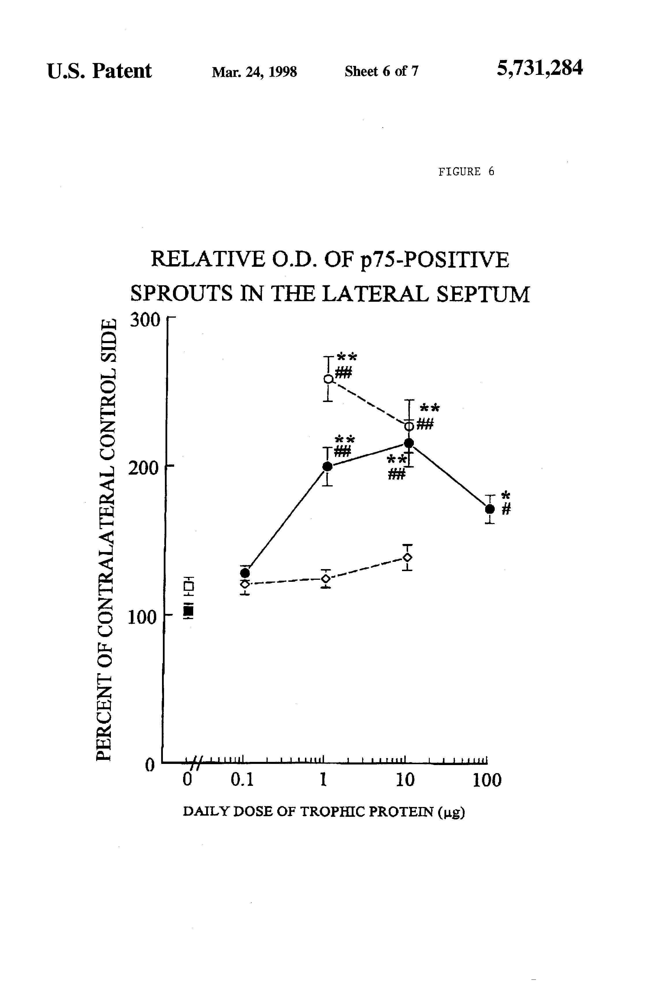 Line Drawing Method : Patente us method for treating alzheimer s