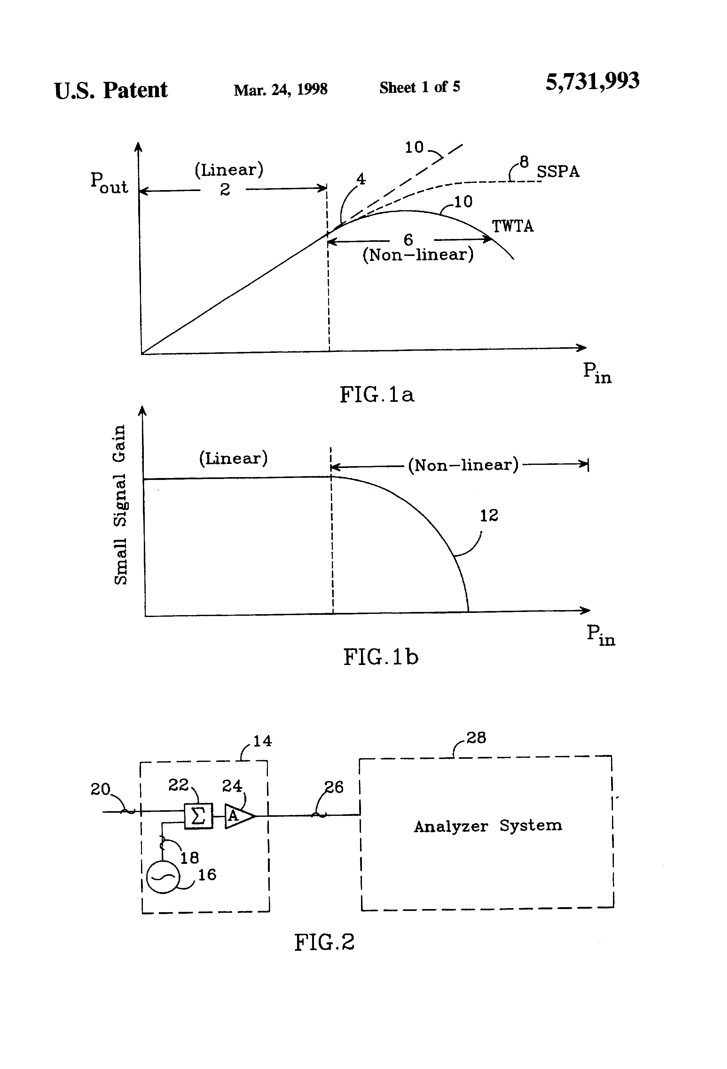 Patent US5731993 - Nonlinear amplifier operating point determination