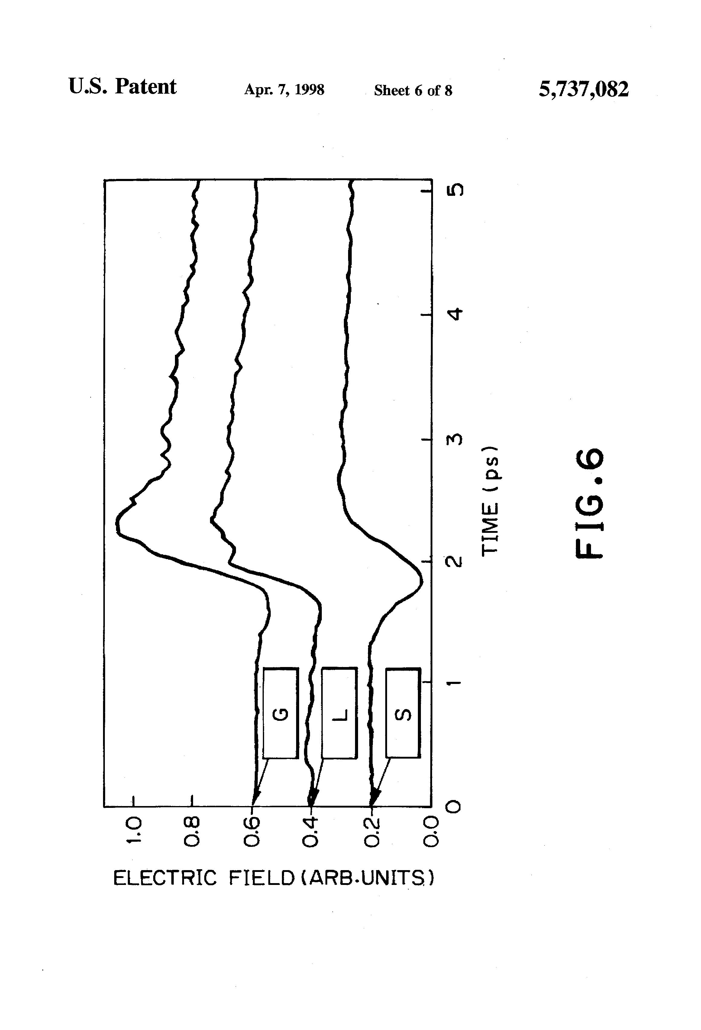 patent us5737082
