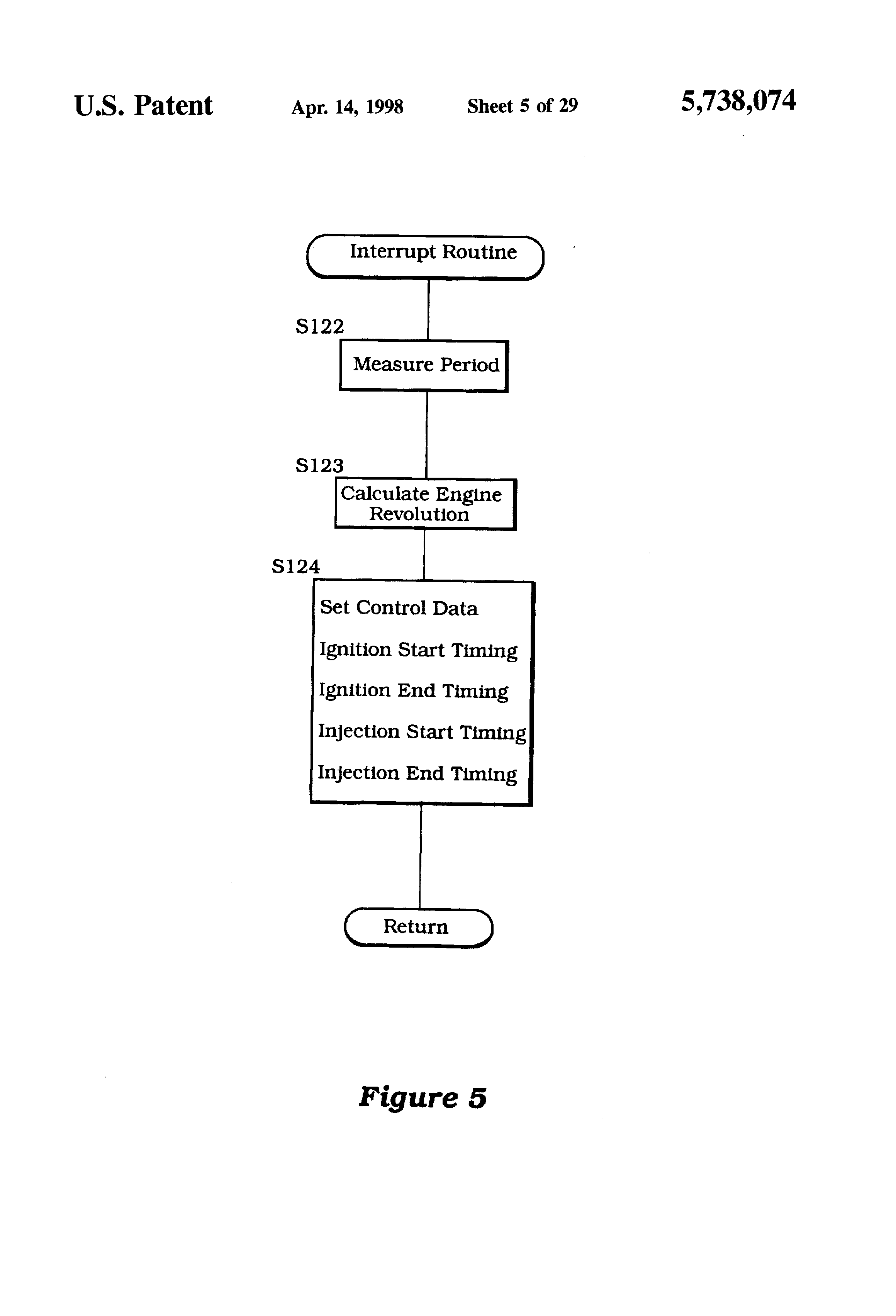 Patent US5738074 - Engine control system and method - Google