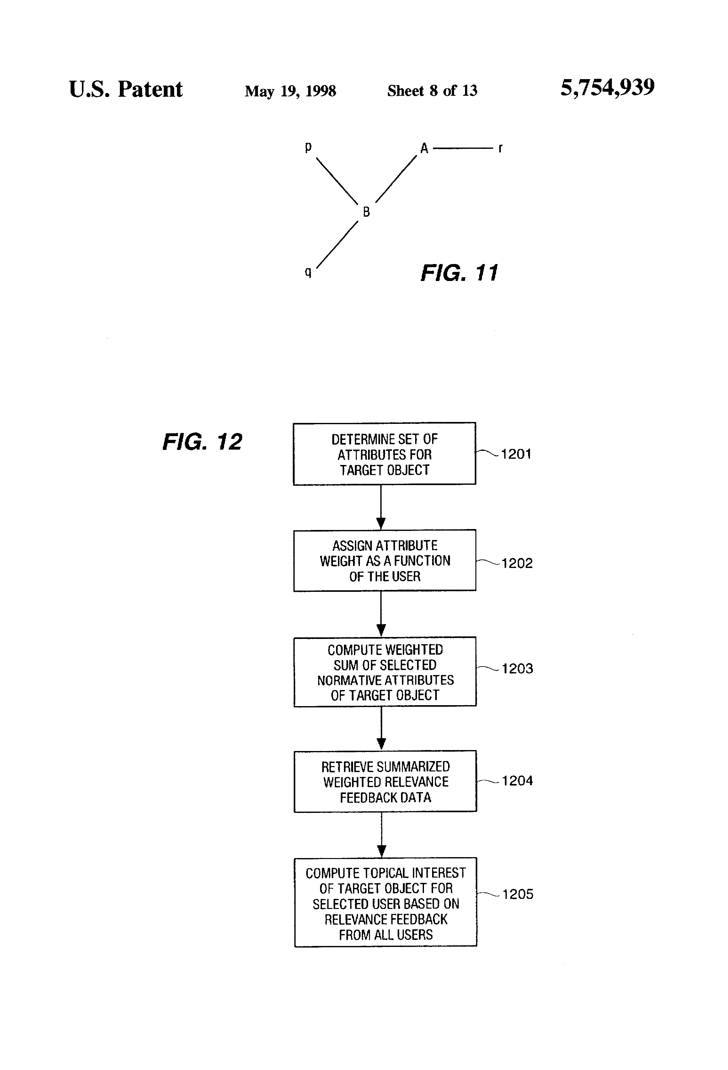 Us5754939a system for generation of user profiles for a system us5754939a system for generation of user profiles for a system for customized electronic identification of desirable objects google patents nvjuhfo Choice Image