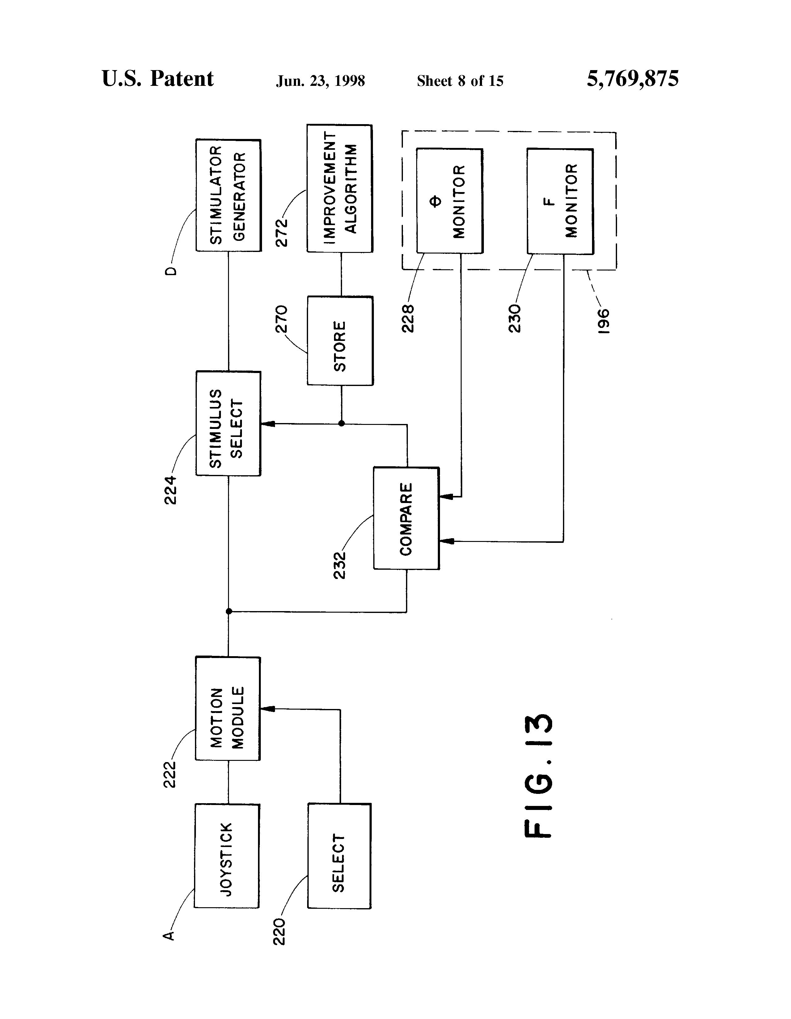 Input options angular granuloma