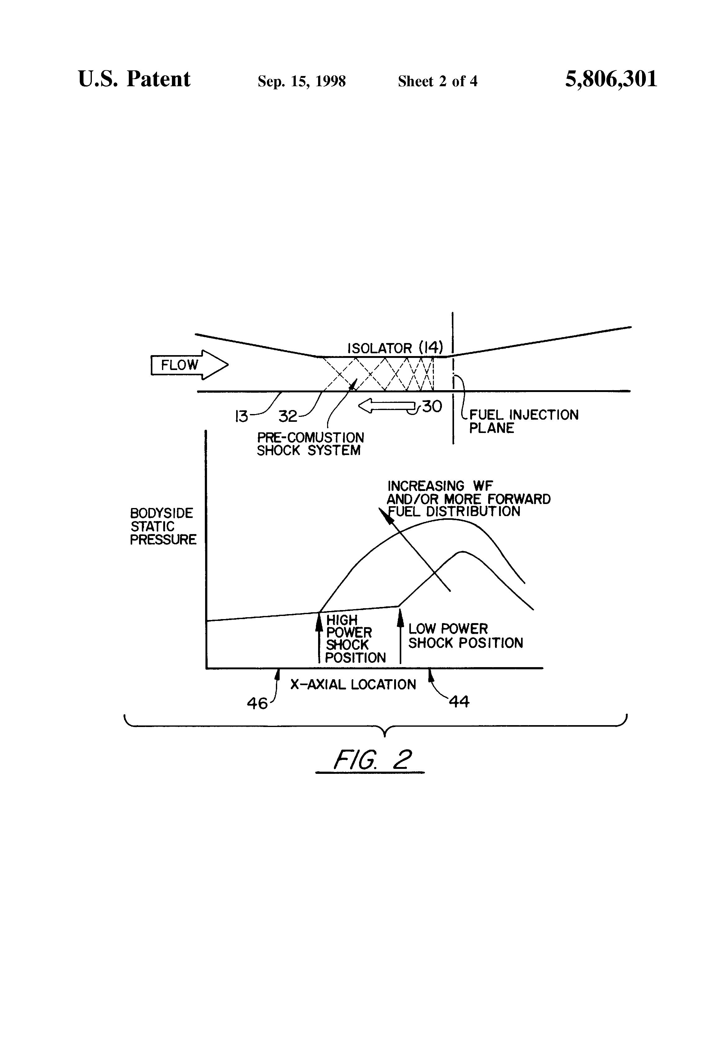 Brevet US5806301 - Ramjet/scramjet inlet isolator unstart