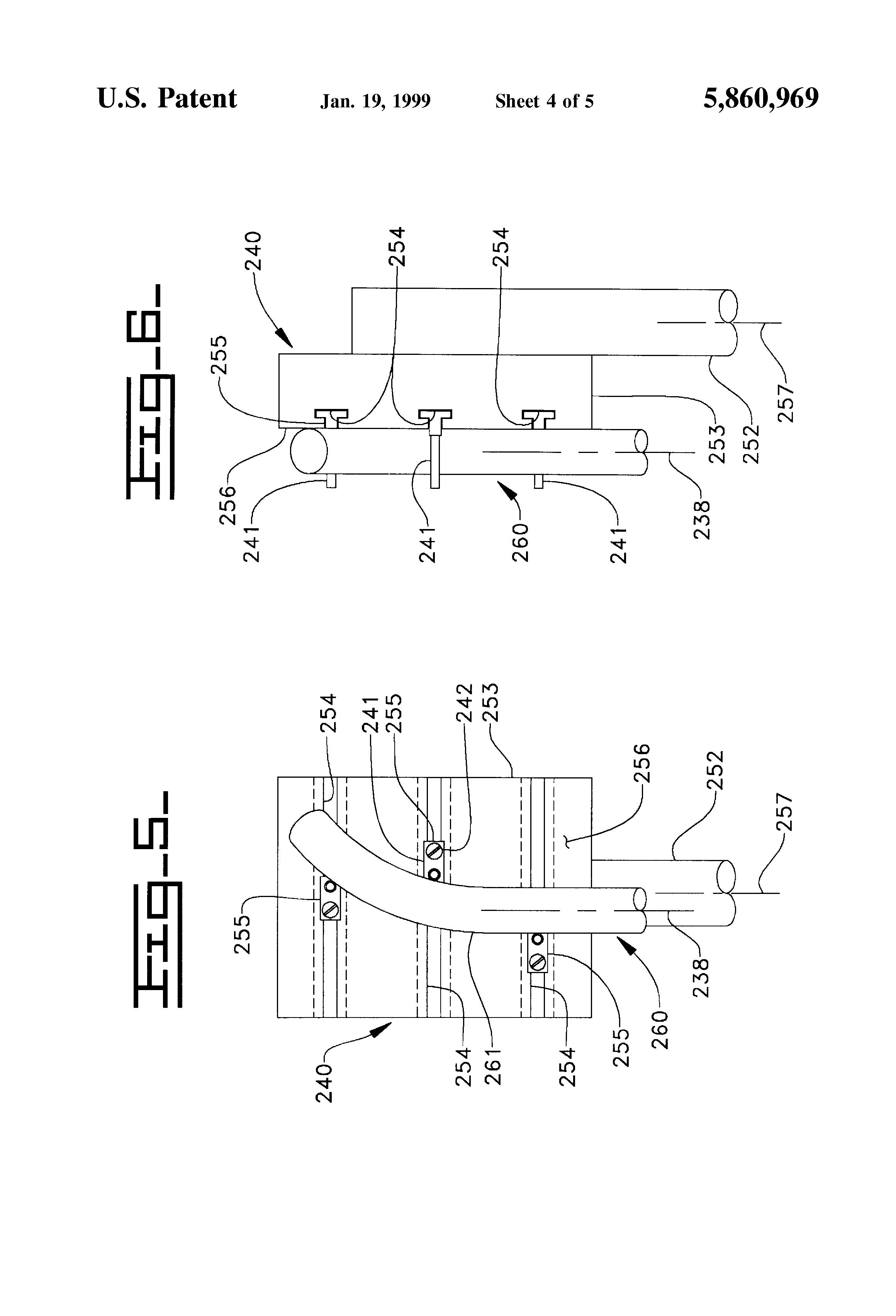 Coronal slot
