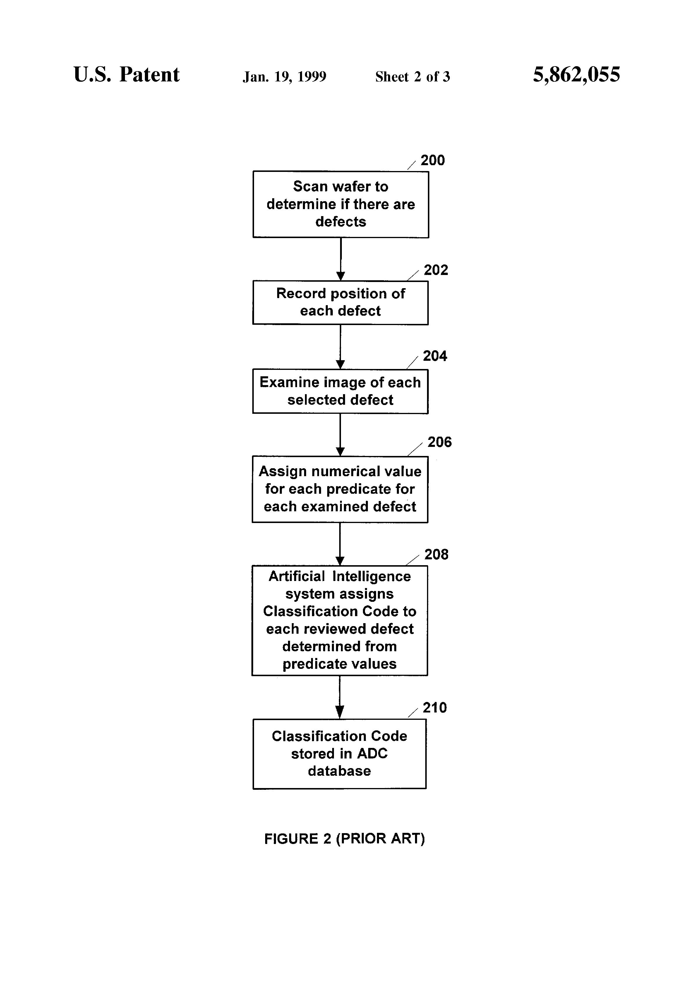 Patent US5862055 - Automatic defect classification