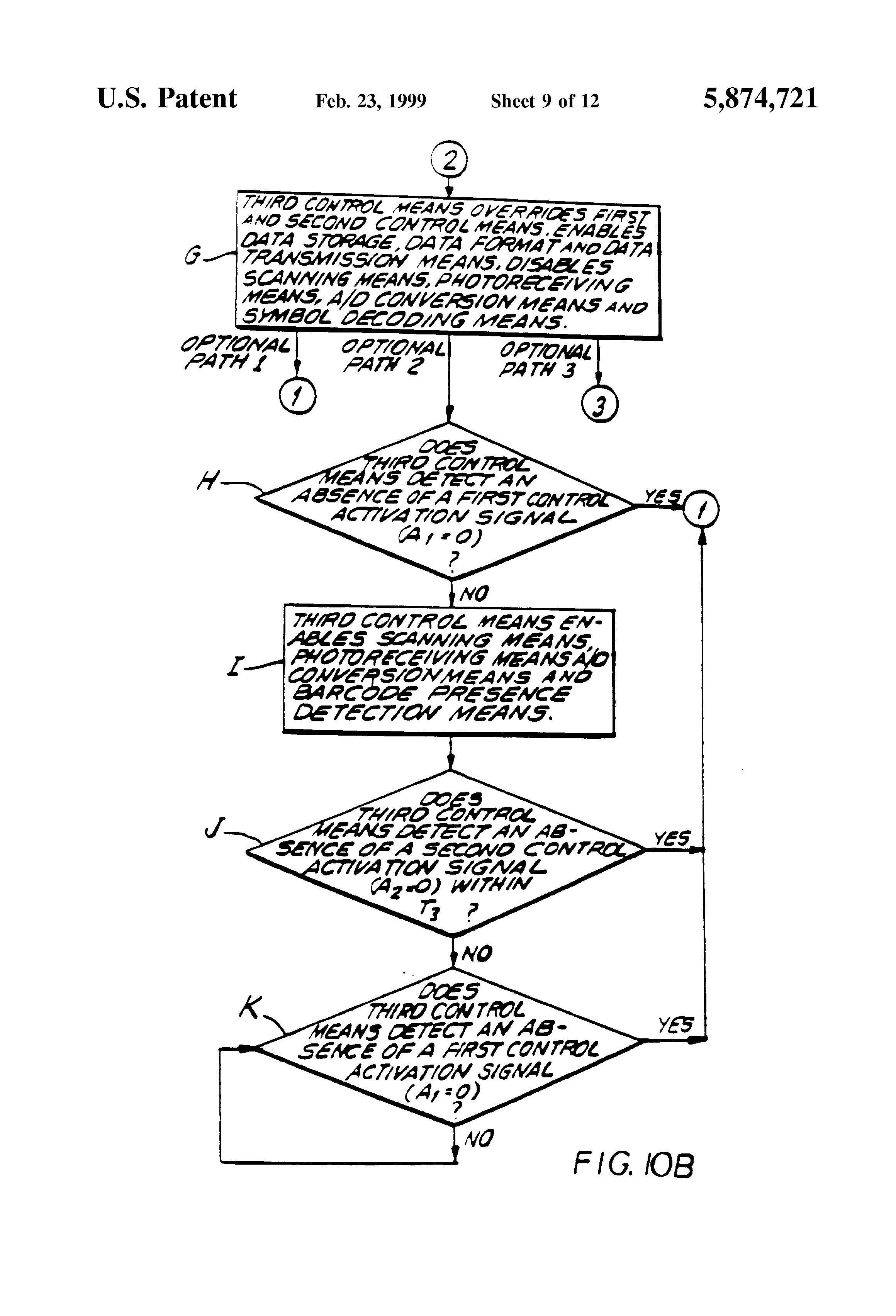 patent us5874721