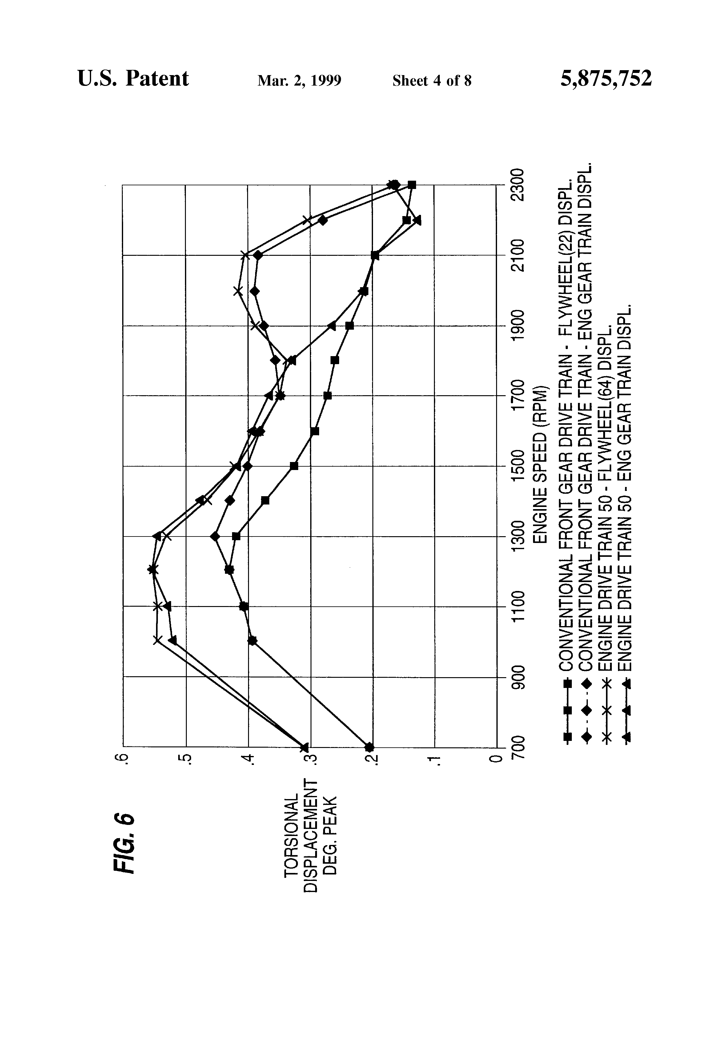 Brevet US5875752 - Engine drive train having a front gear
