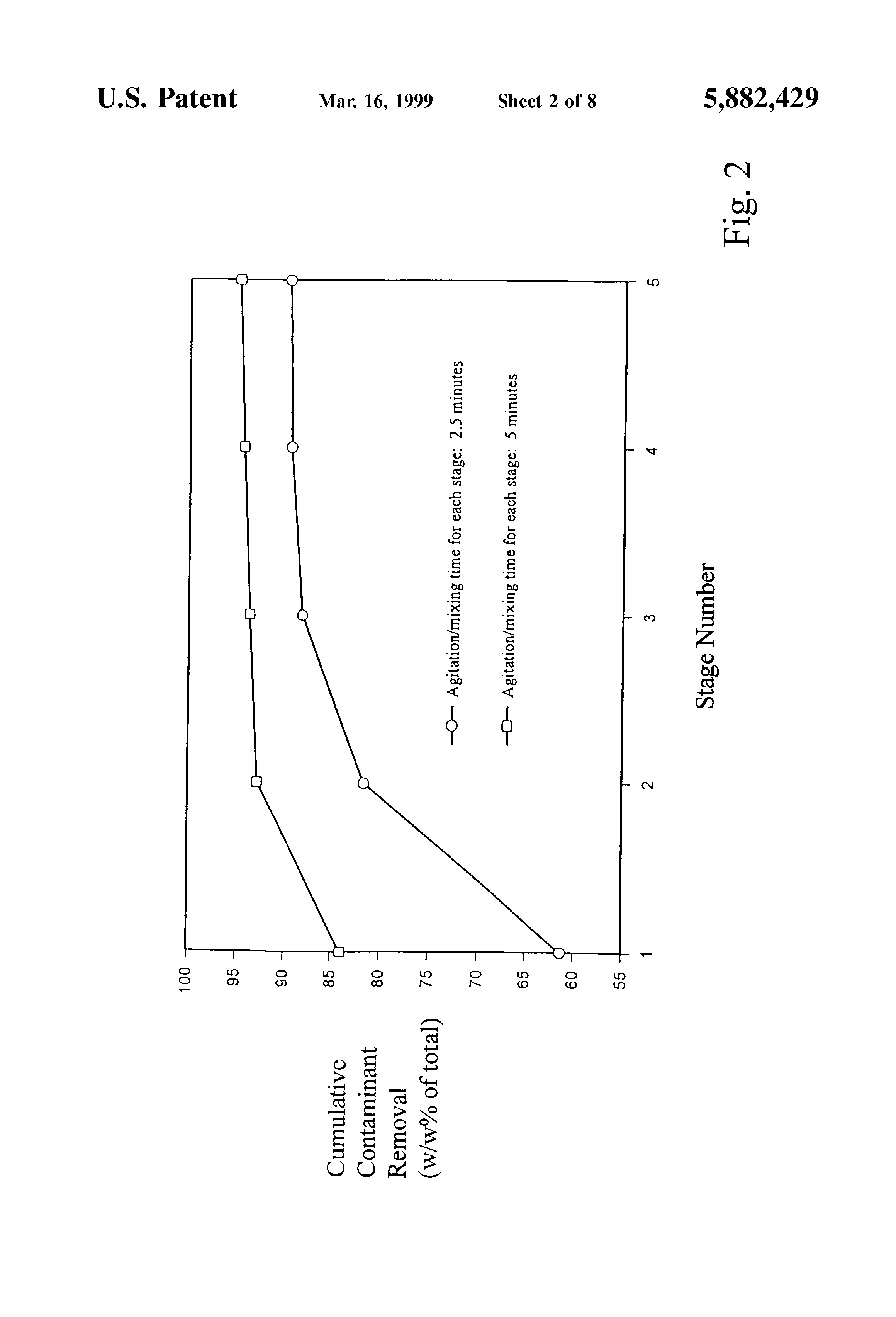 Patent US5882429 - Method of soil remediation by concurrent