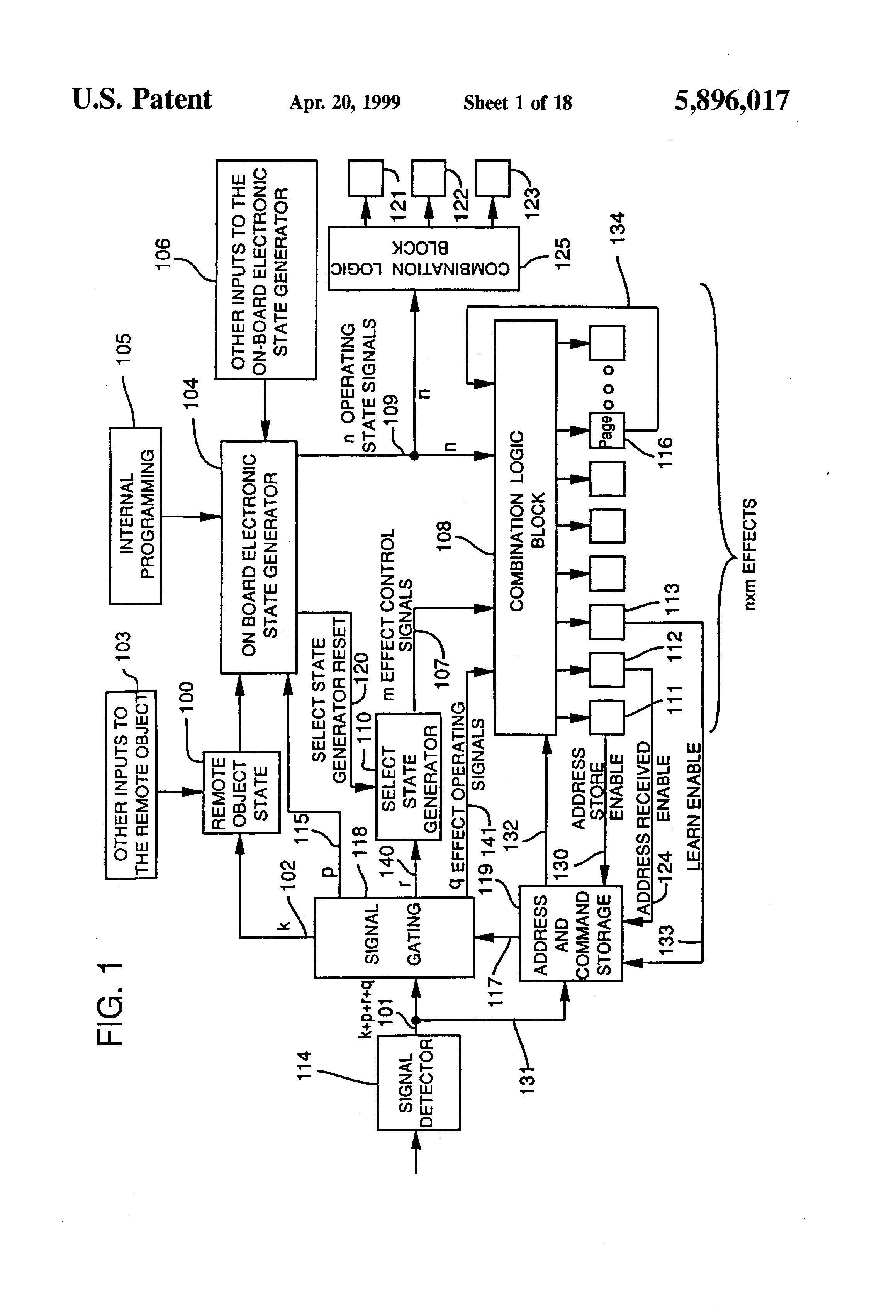 patent us5896017