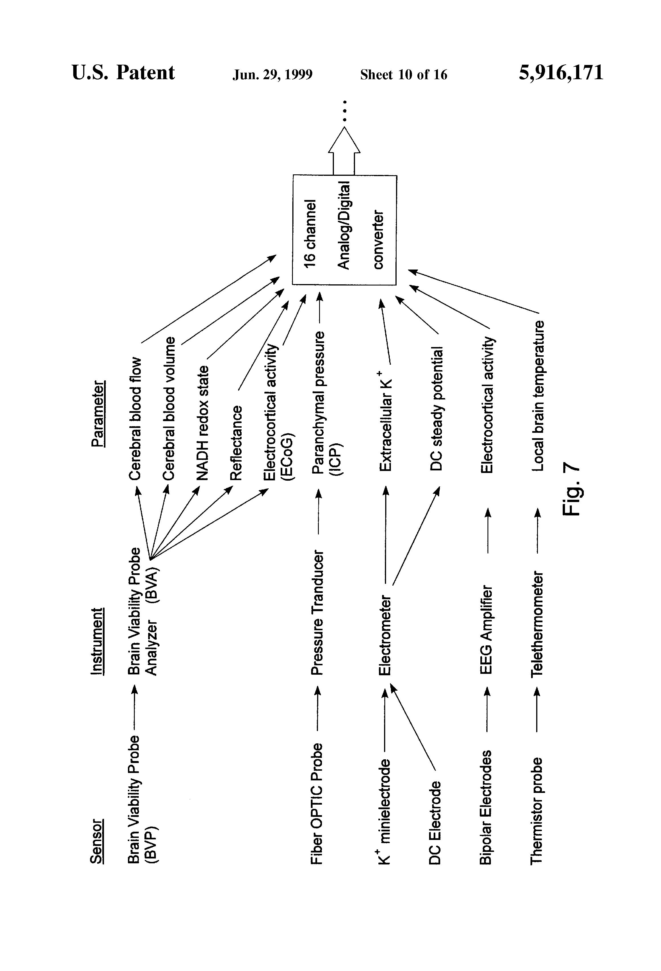 patent us5916171 - tissue monitor