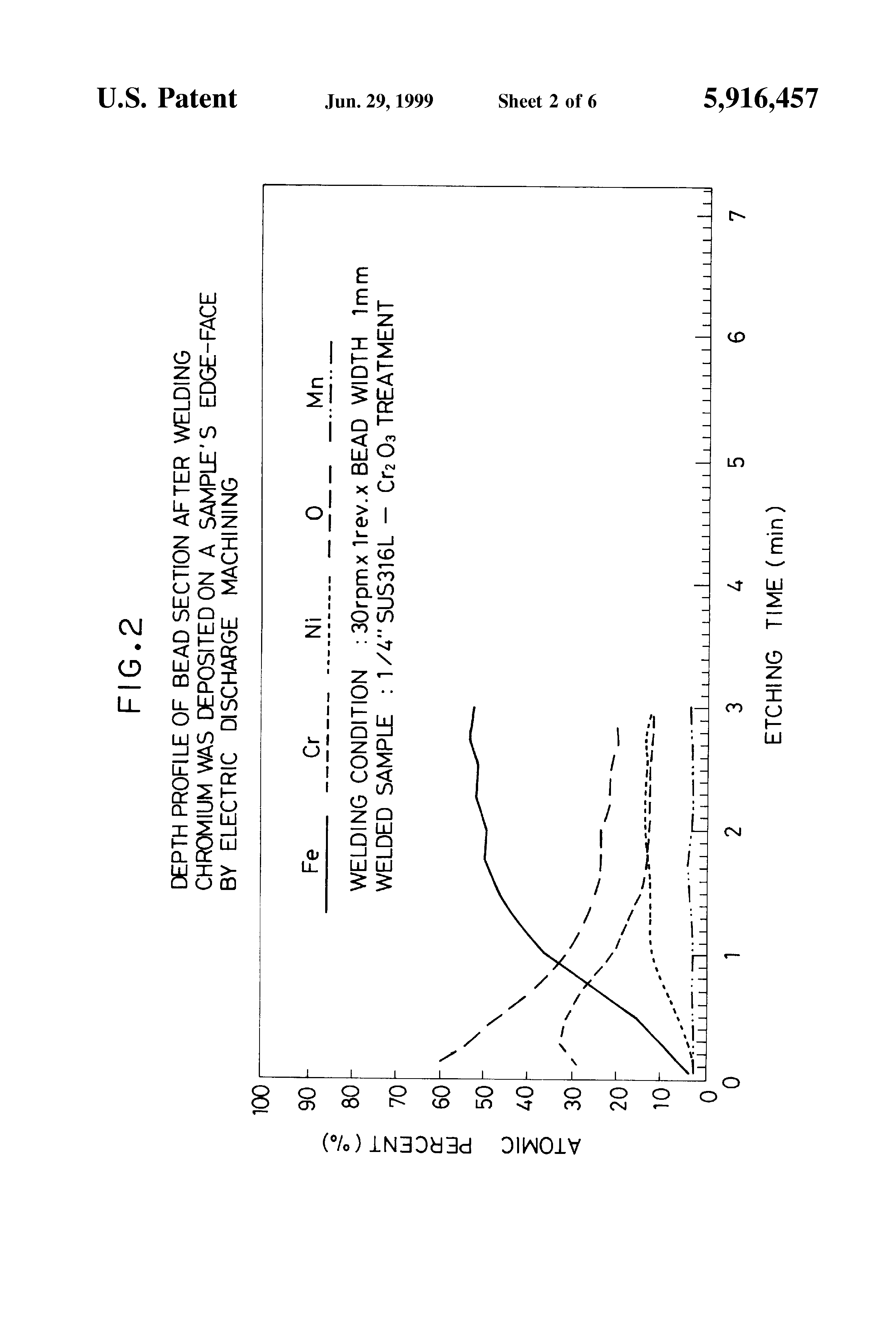 Patent US5916457 - Material to be welded for butt welding