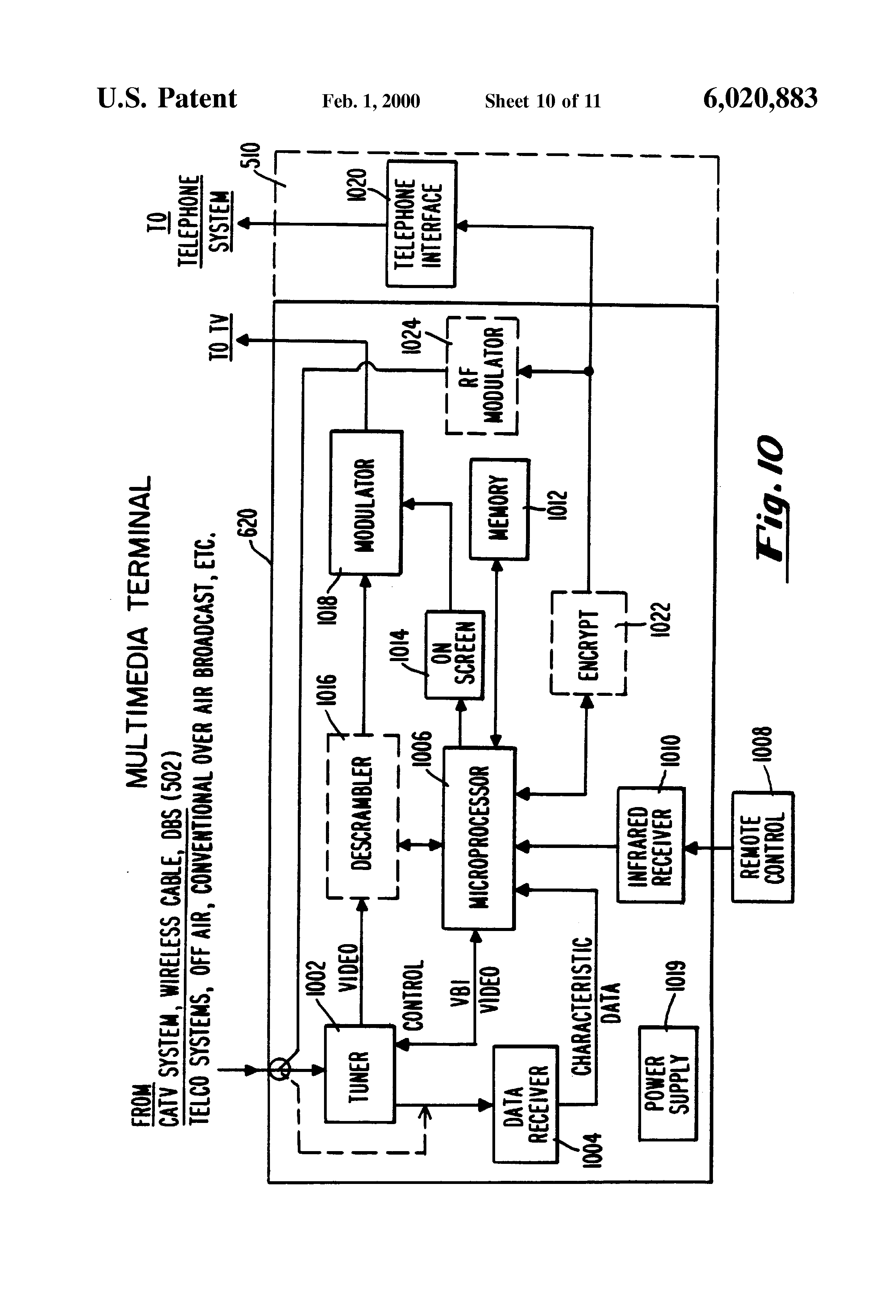 US6020883A - System and method for scheduling broadcast of and ... on telephone nid box, telephone interface box, telephone network diagram, telephone cable wiring, telephone line diagram, telephone plug wiring, telephone wiring basics, intercom circuit diagram, telephone wiring schematic, telephone cross box, telephone demarc, telephone jack wiring, phone line hook up diagram, telephone jack diagram, telephone service box, telephone wiring color code, telephone box cabinet, telephone demarcation box, phone system diagram, outside phone box diagram,