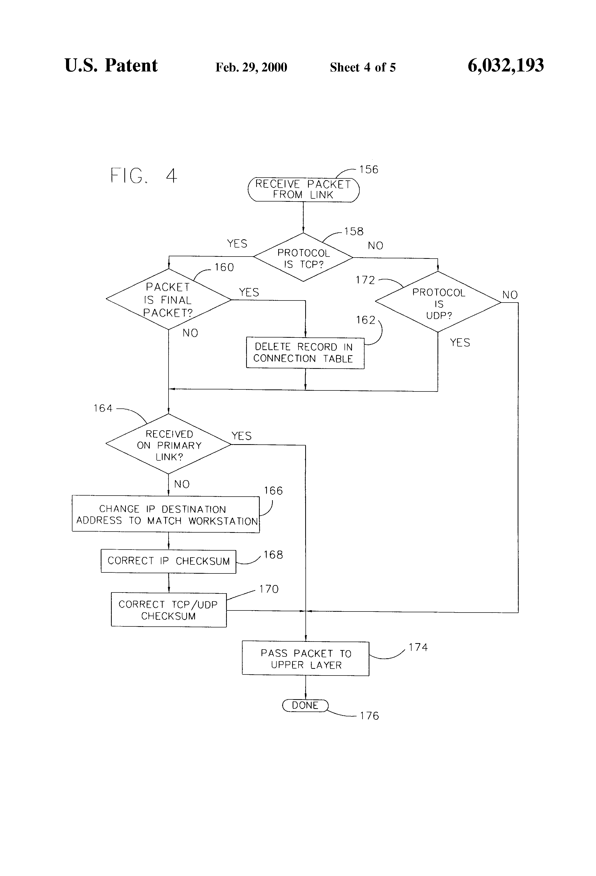 Patent Us6032193 Computer System Having Virtual Circuit Address Virtualcircuit Drawing