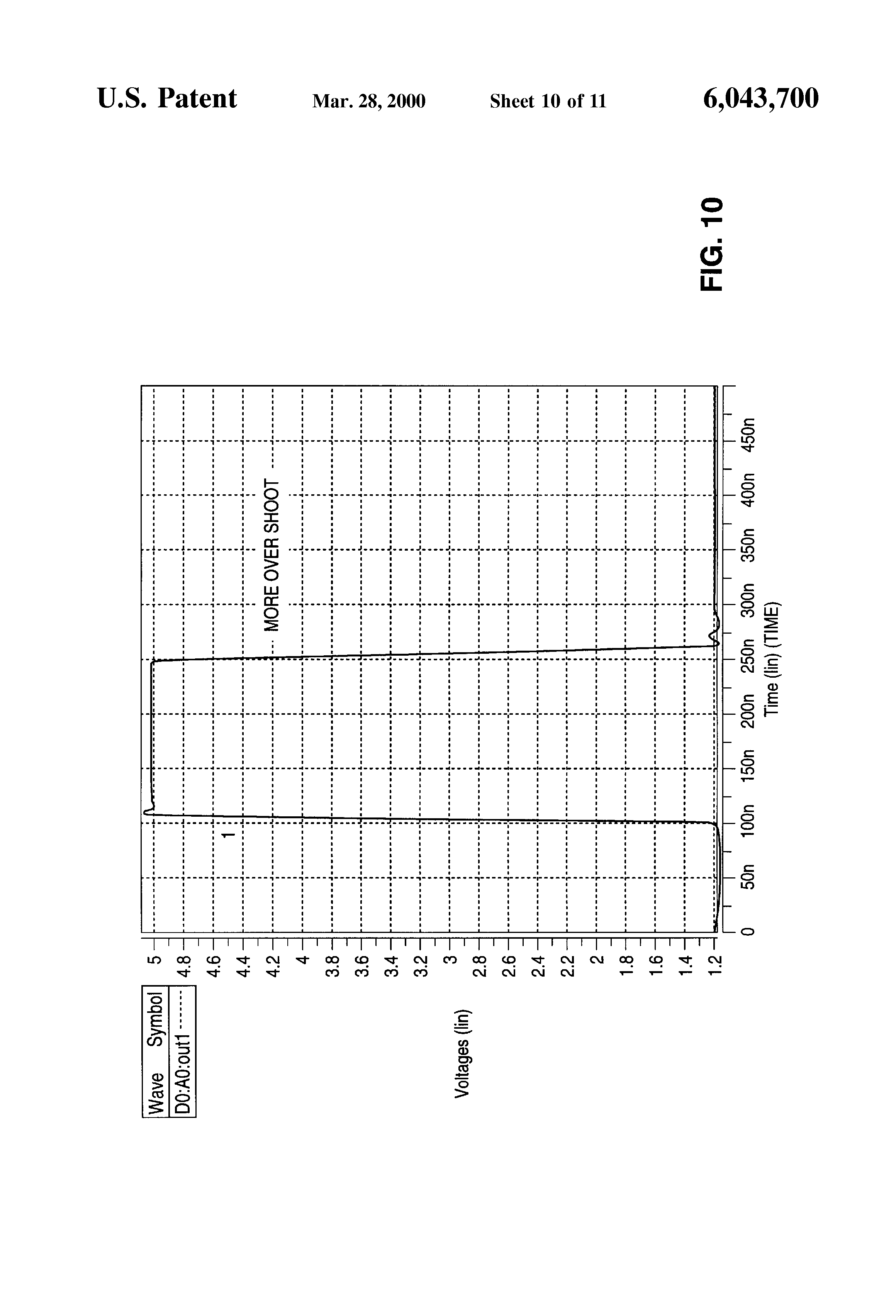 Patent US6043700 - Analog multiplier with thermally compensated gain