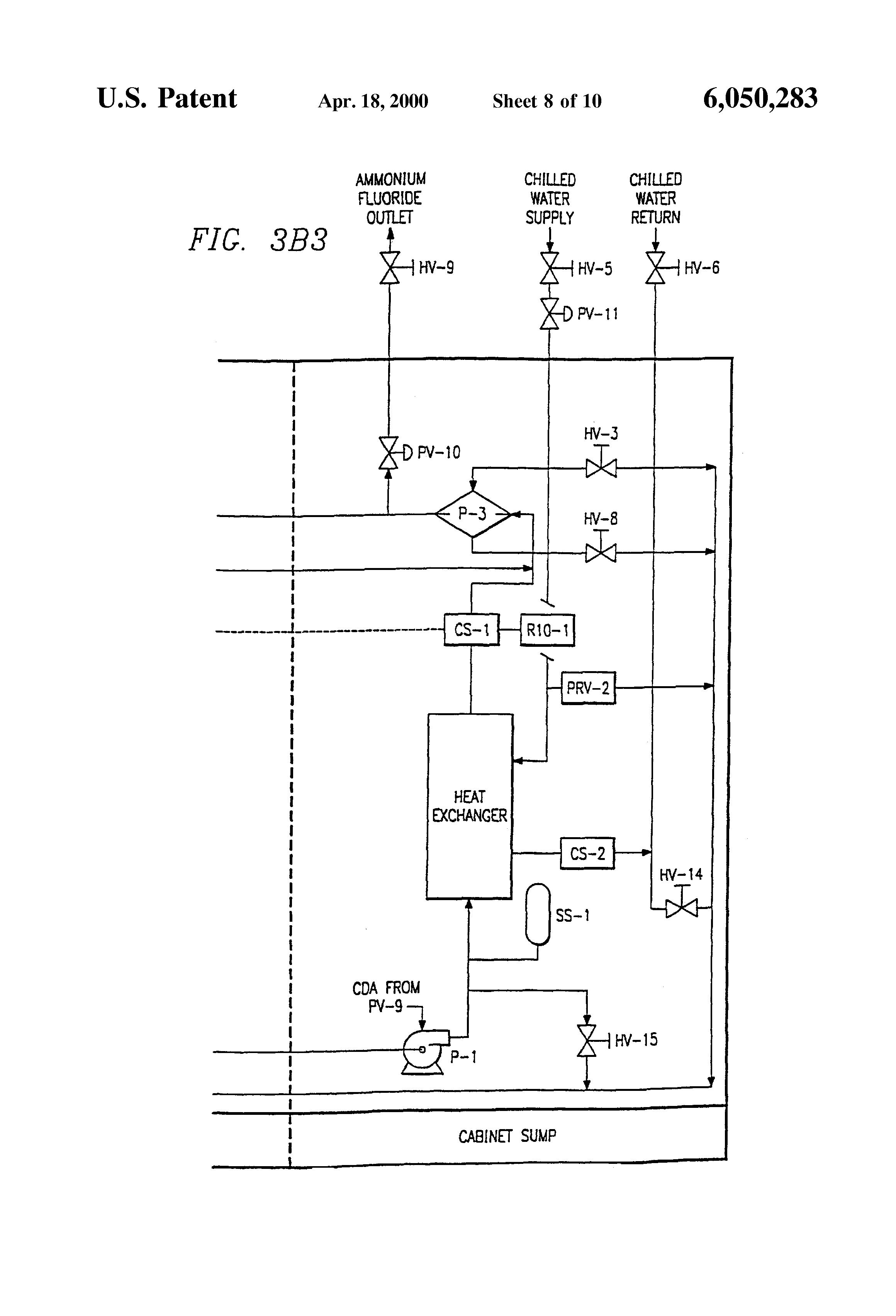 marlin process control solution manual