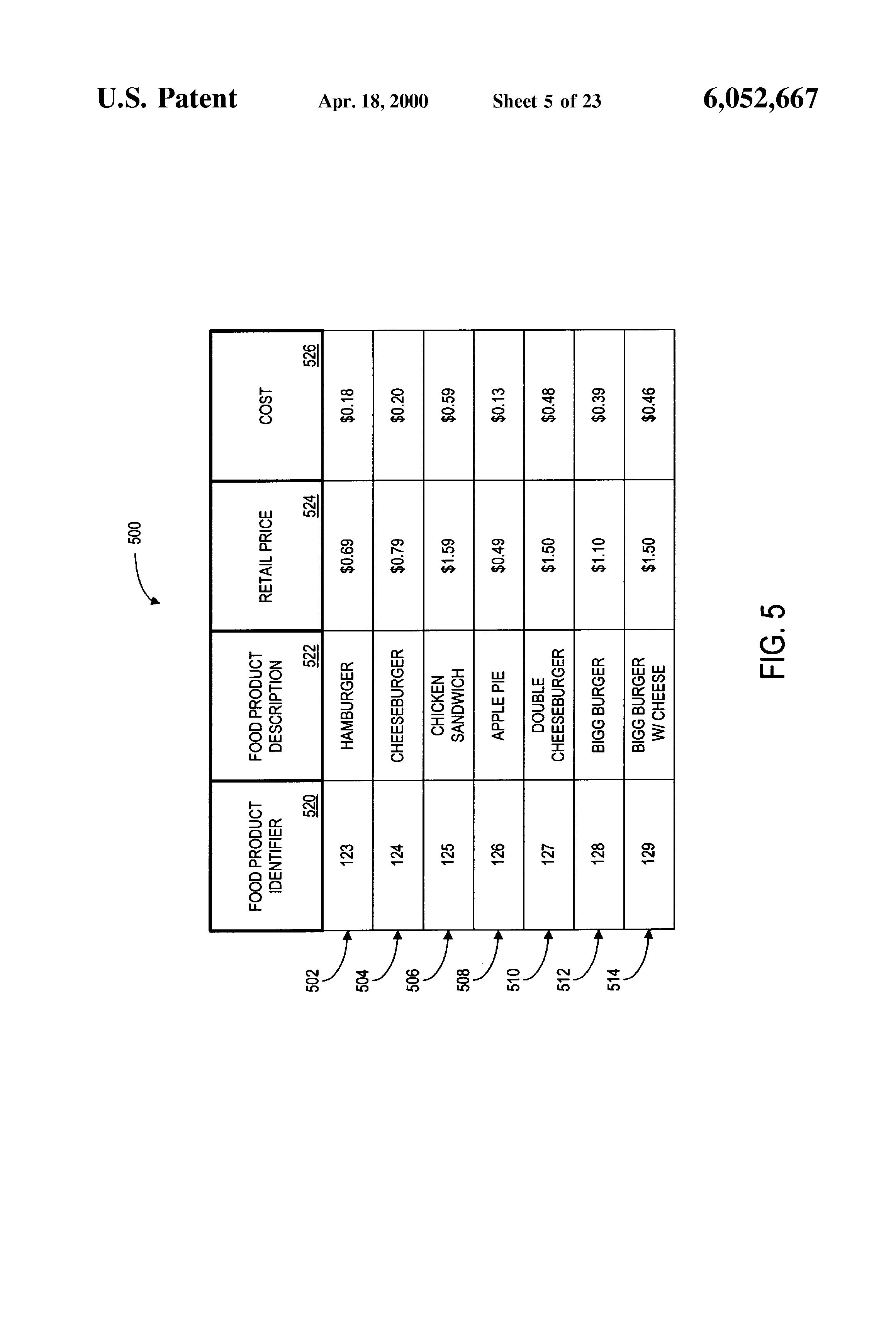 Receiving Food Product Substitute