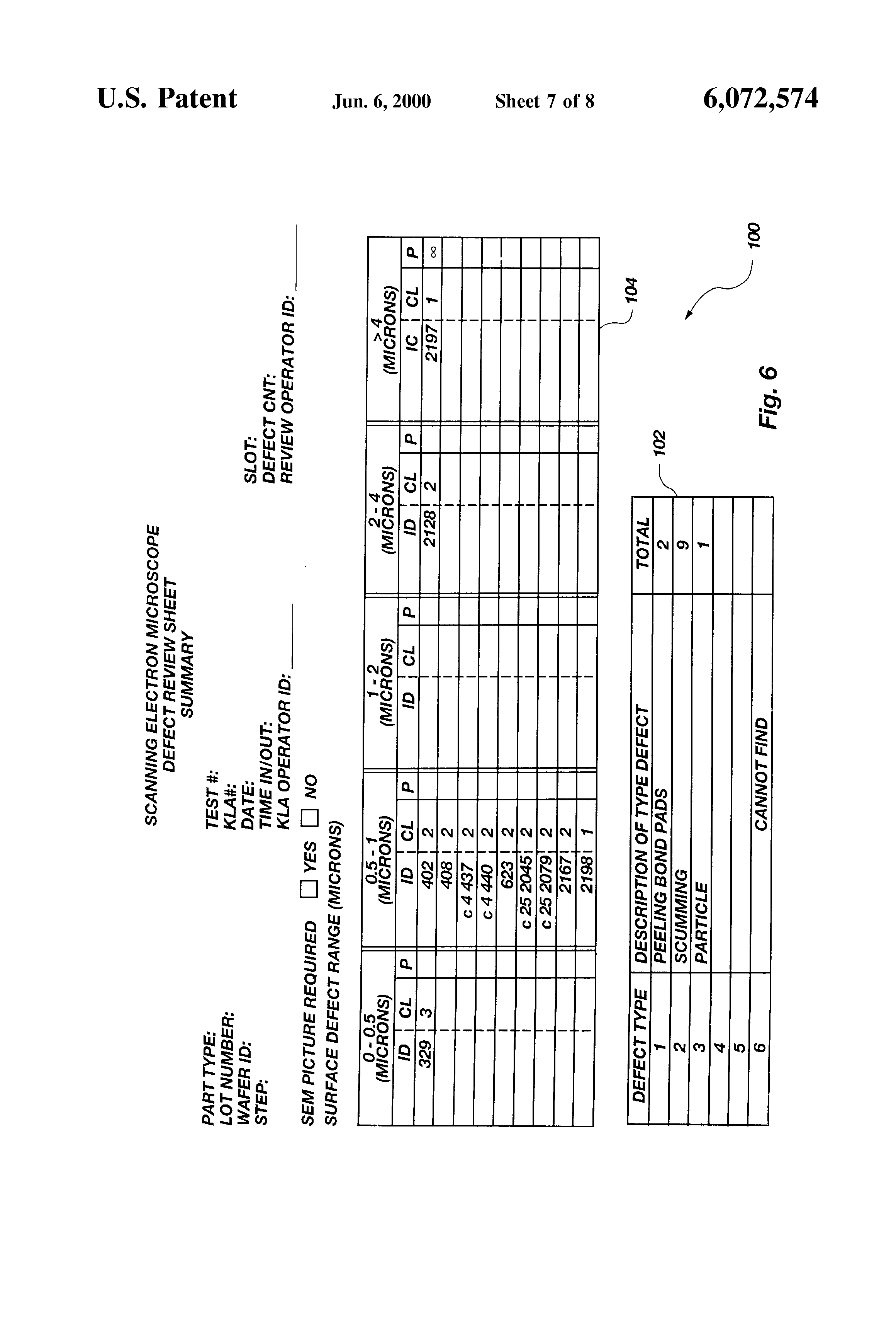 patent us6072574 - integrated circuit defect review and classification process