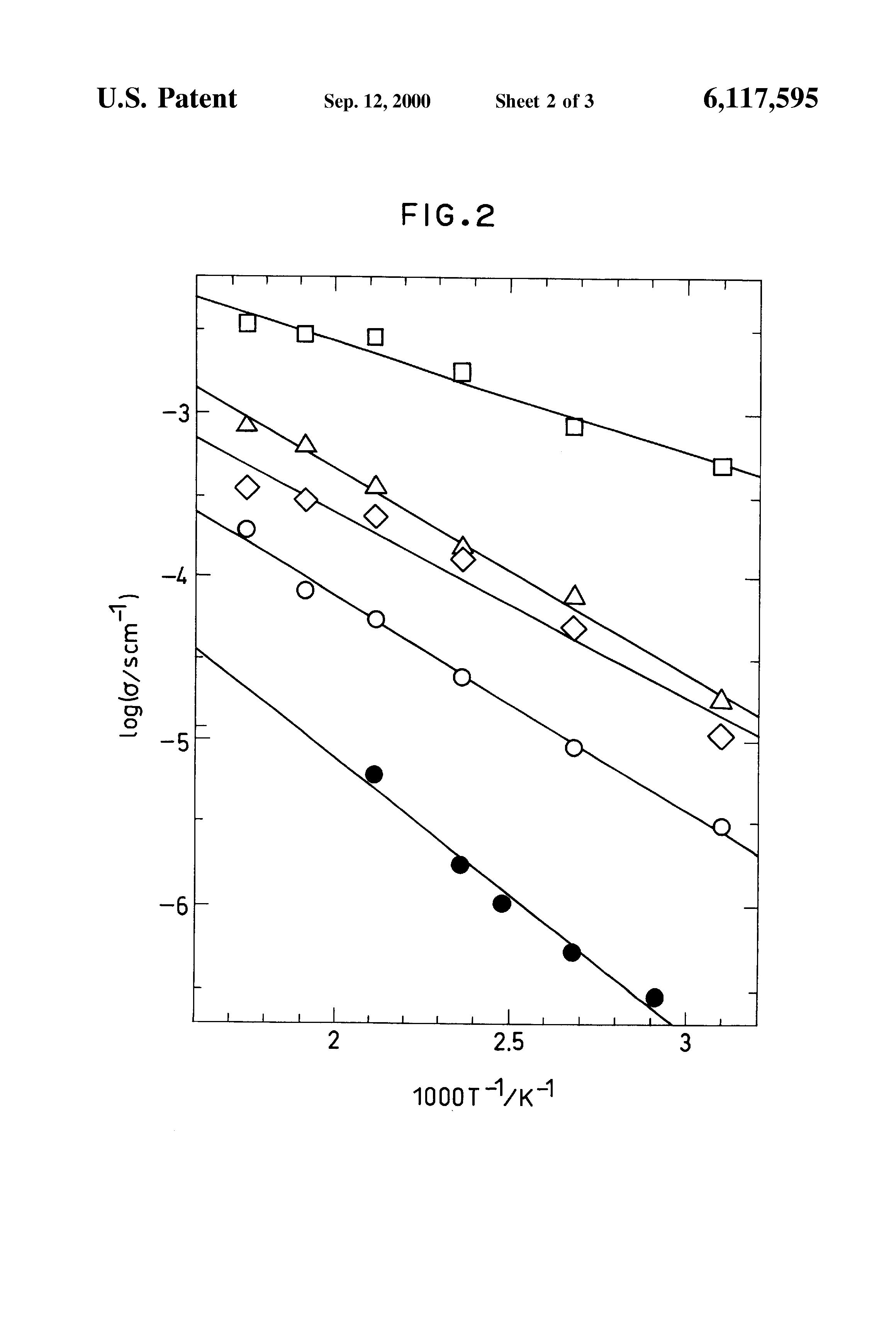 Patent US6117595 - High sodium ion conducting inorganic