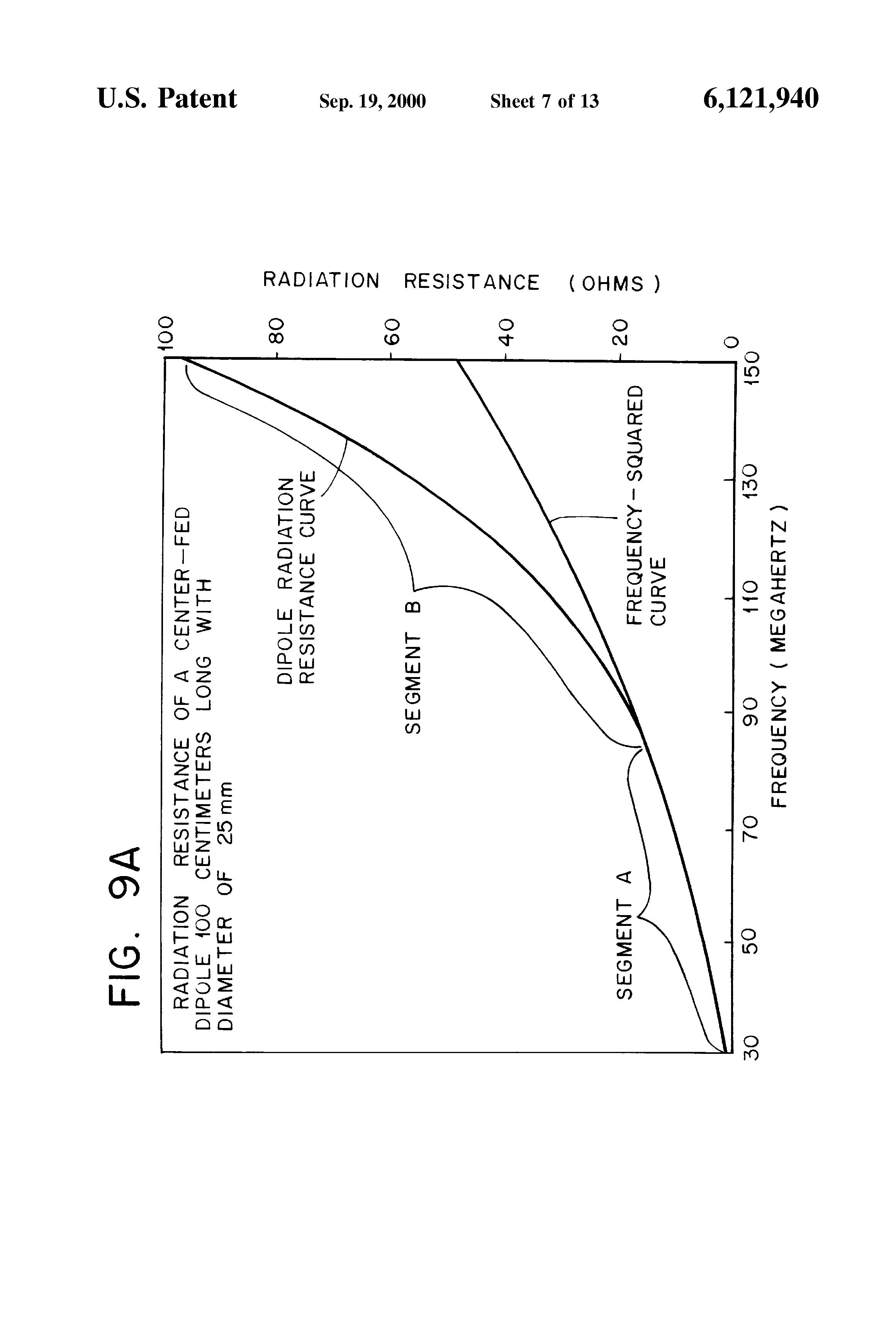patent us6121940