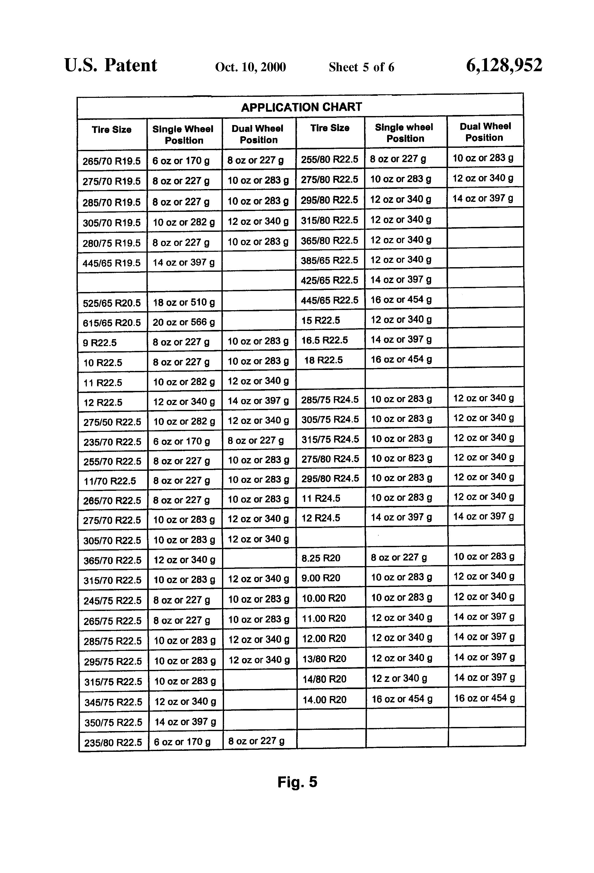 Balancing Bead Chart Paketsusudomba Co