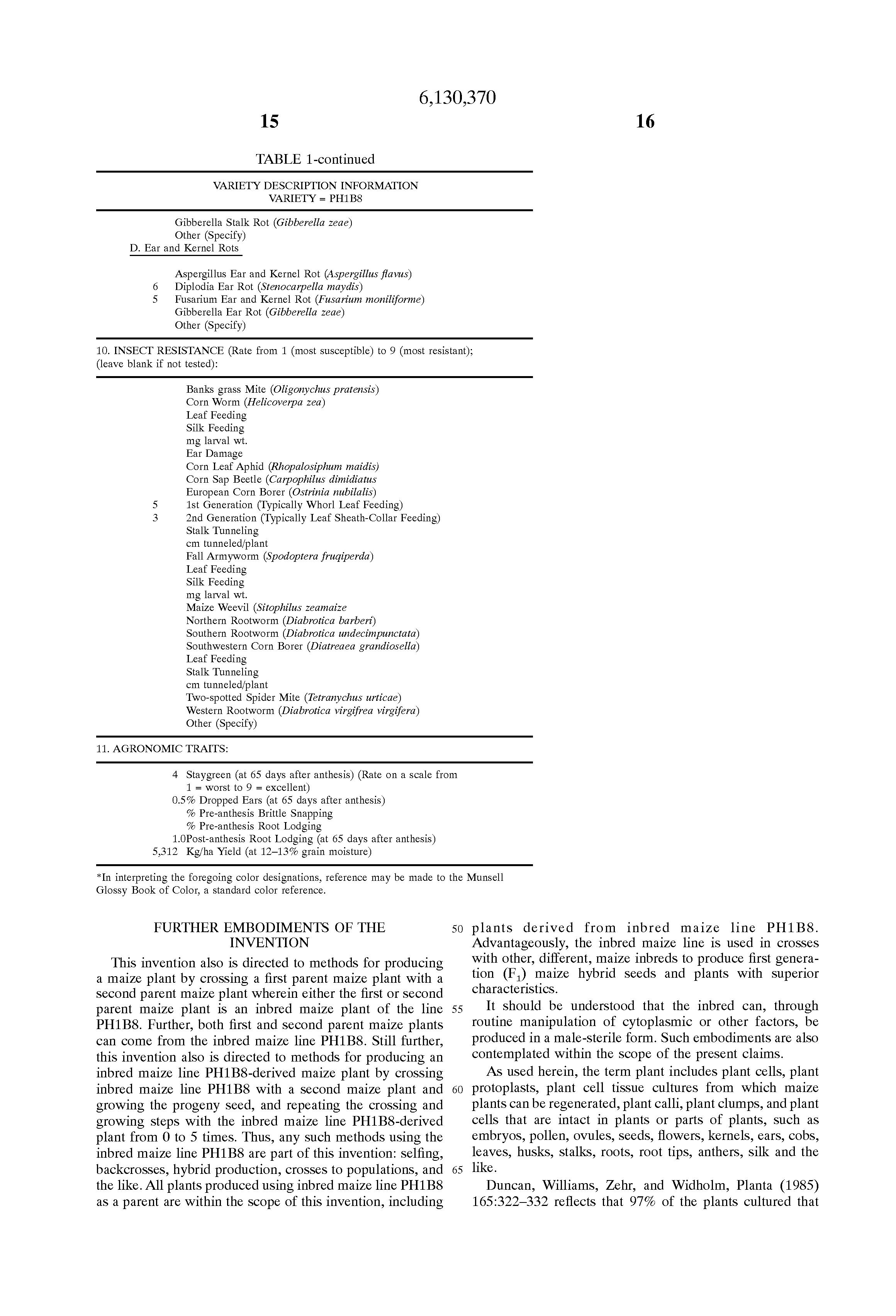 Patent US6130370 - Inbred maize line PH1B8 - Google Patents