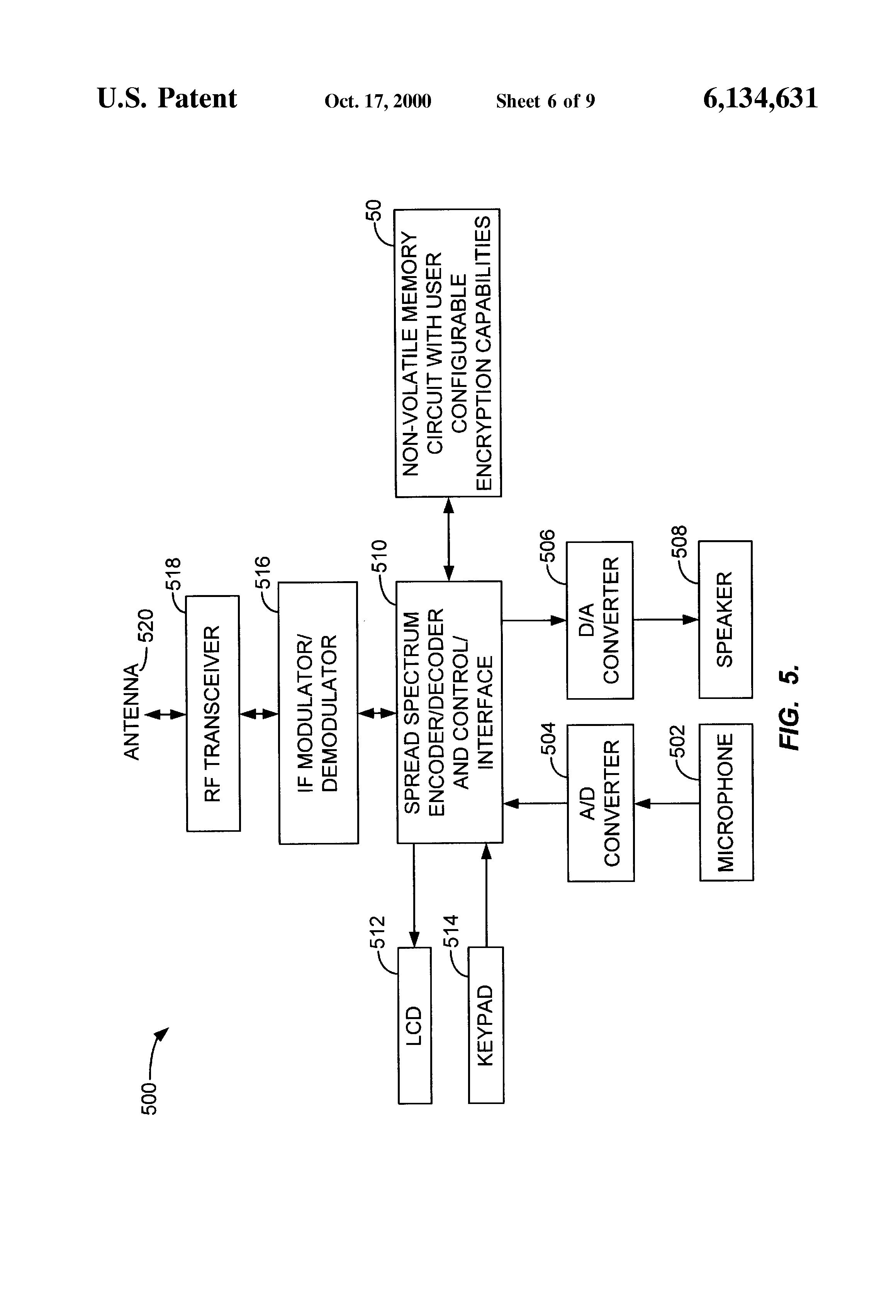 patent us6134631