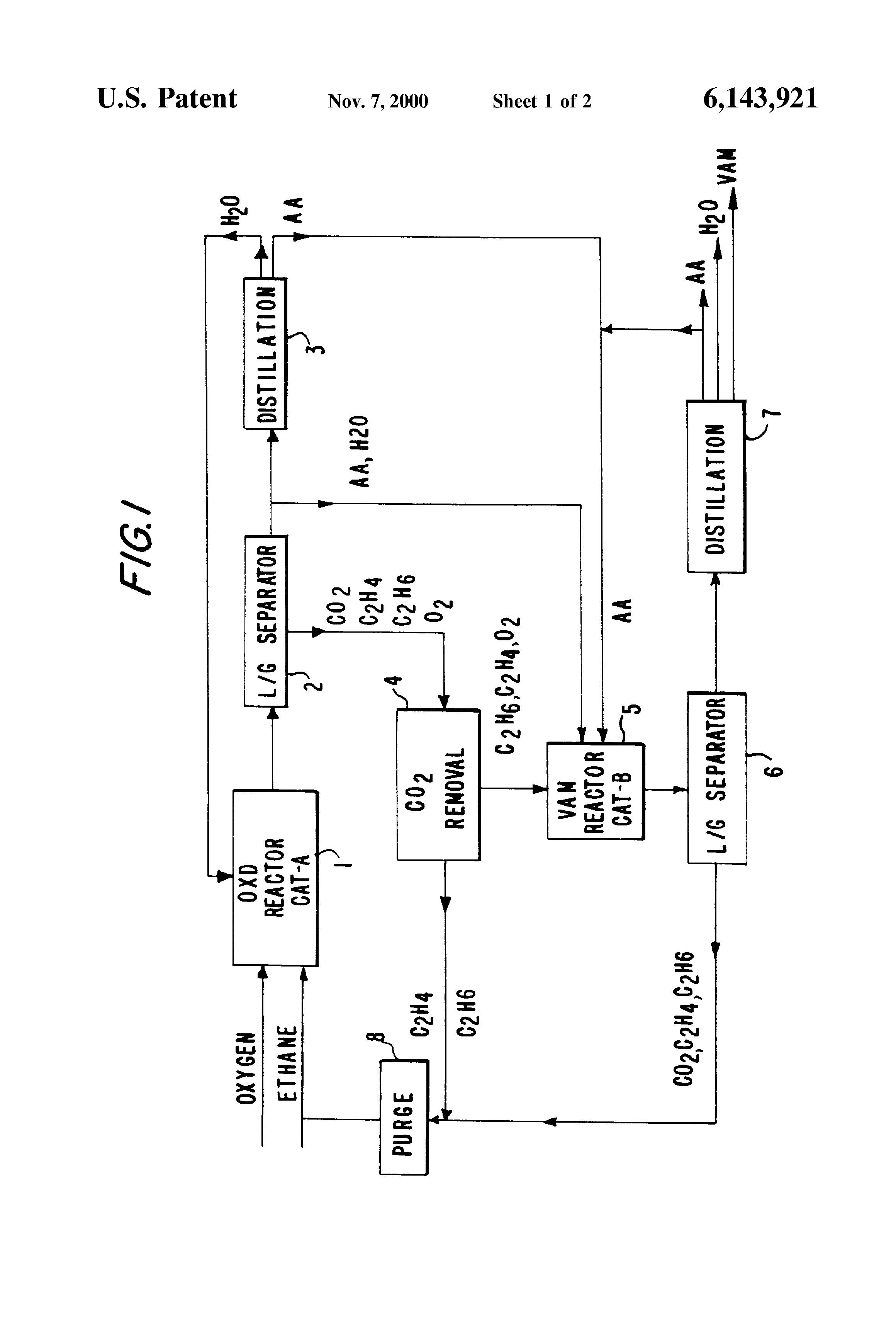 Patent Us6143921 Method For Producing Vinyl Acetate