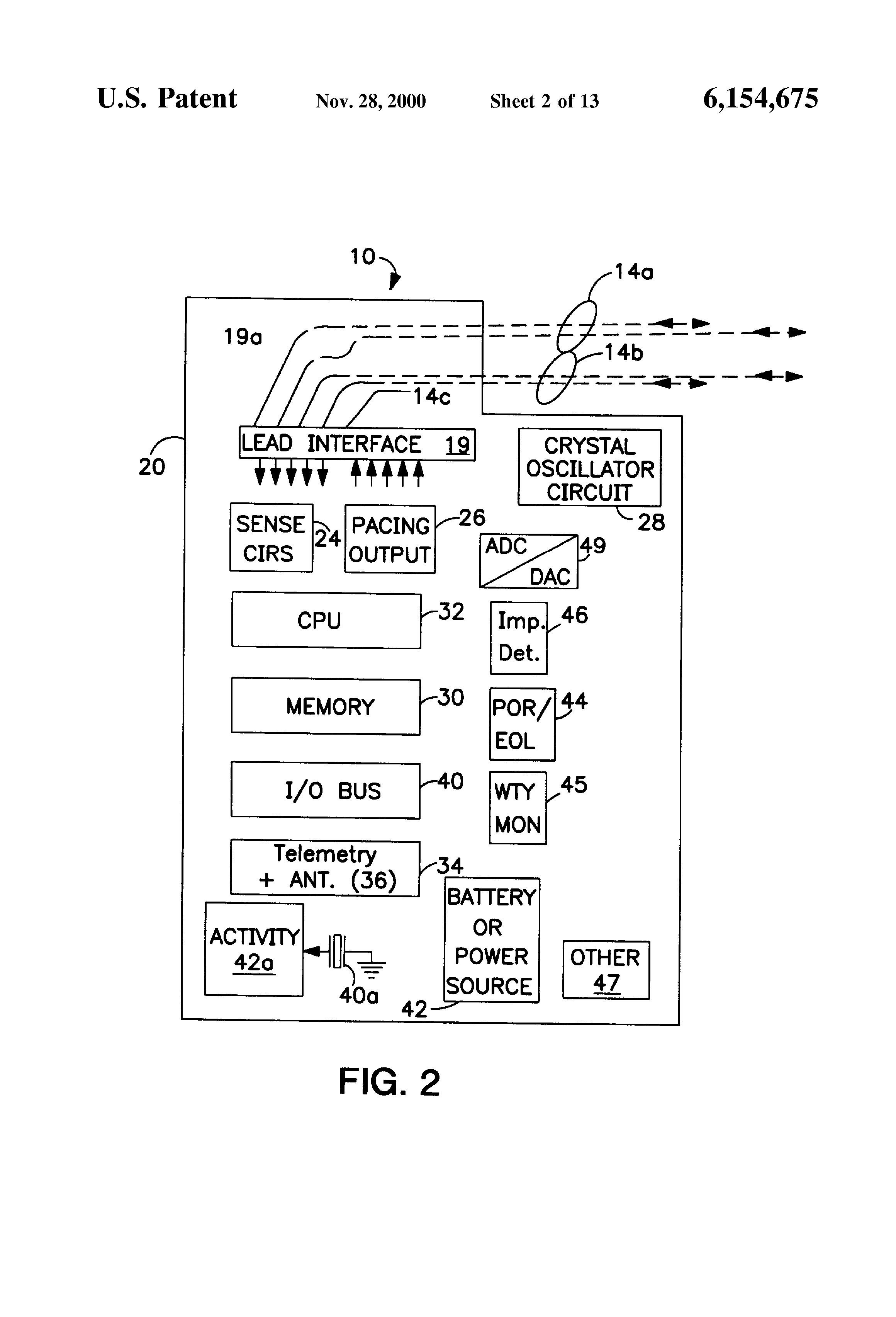 patent us6154675  por  pir  indicators in