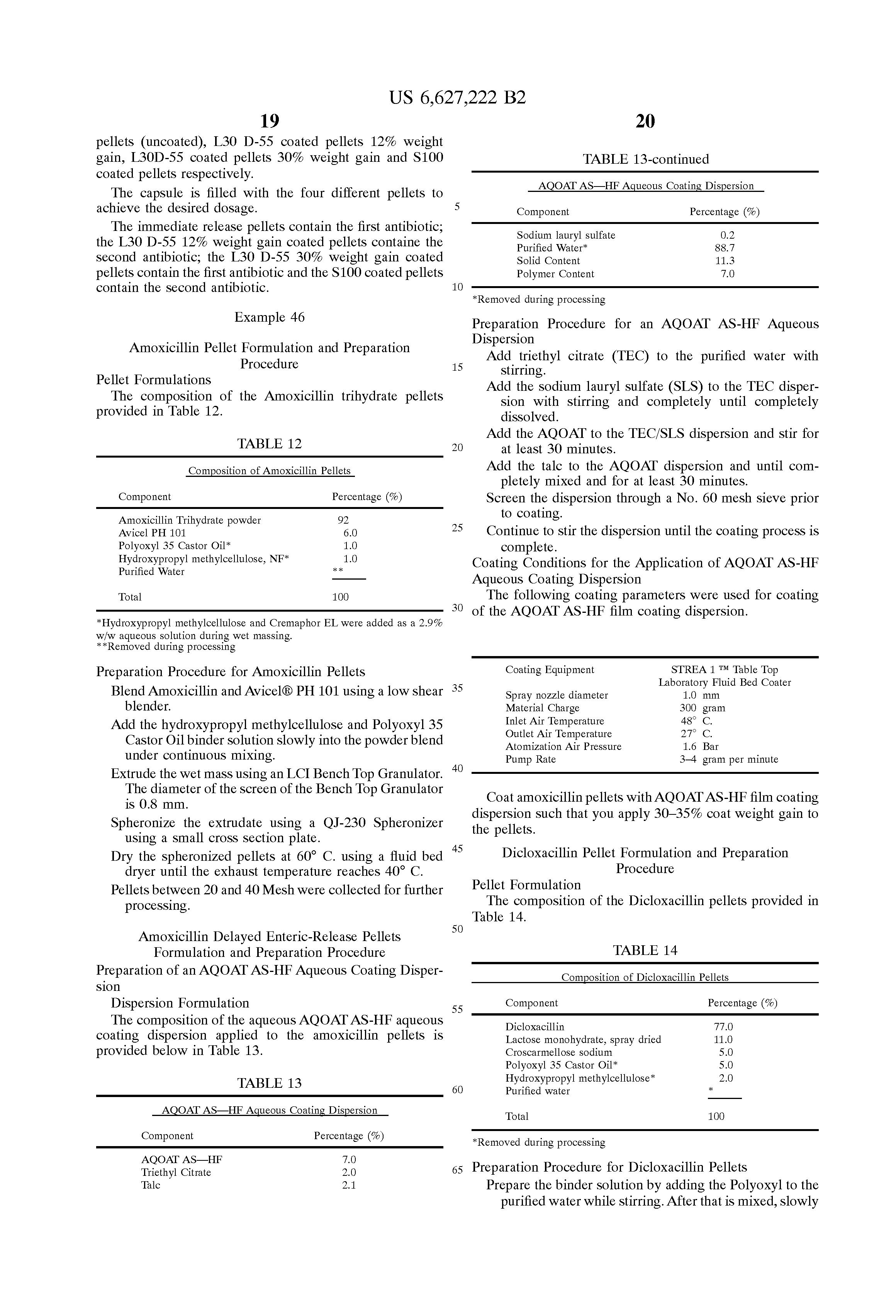 Trimox Dosage Forms