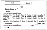 Us20080250105a1 Method For Enabling A User To Vote For A Document