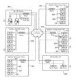 US7194522B1 - Content delivery and global traffic management network