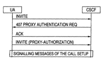 US7448072B2 - Techniques for performing UMTS (Universal Mobile